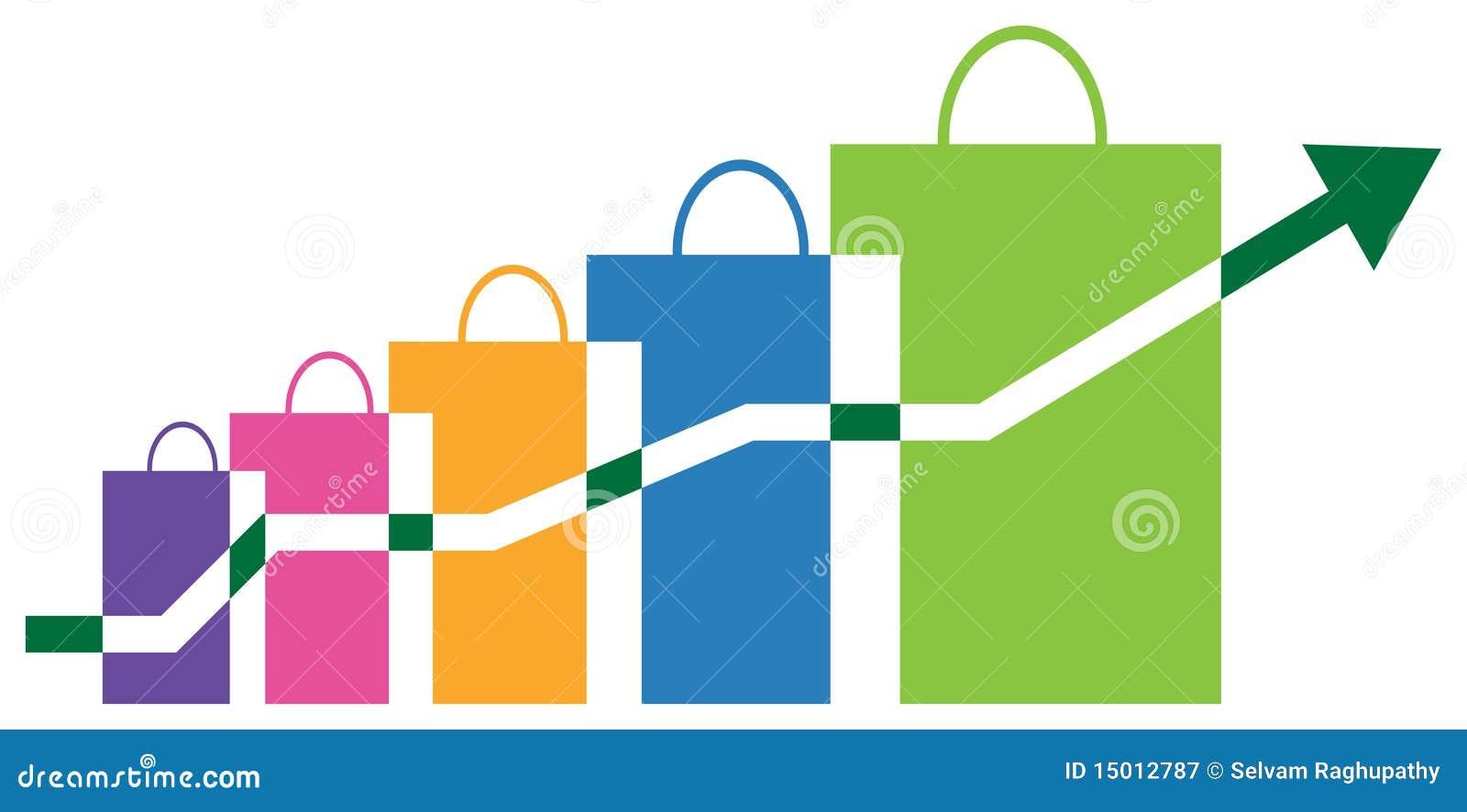 De grafiek van de verkoop