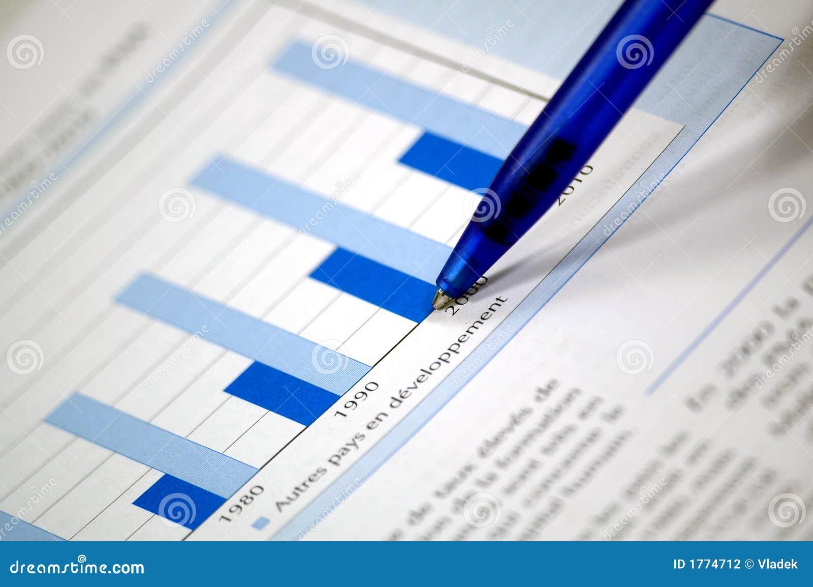 De grafiek van de voorraad en financieel rapport