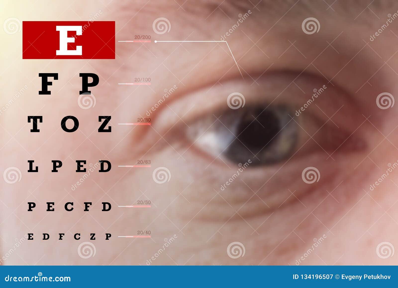 De grafiek van de ogentest Slecht zicht, blindheid De ruimte van het exemplaar