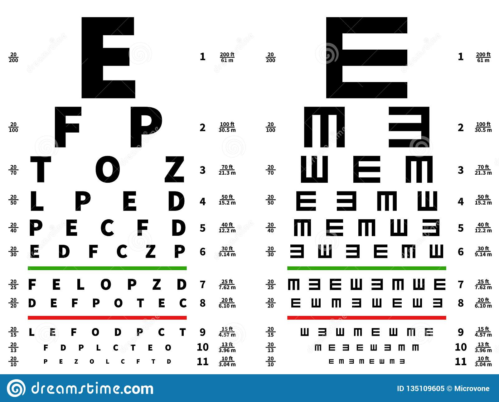 De grafiek van de ogentest Visie het testen lijst, oogbril meetapparatuur Vector illustratie