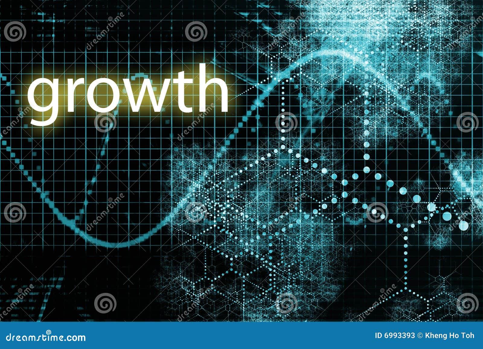 De groei