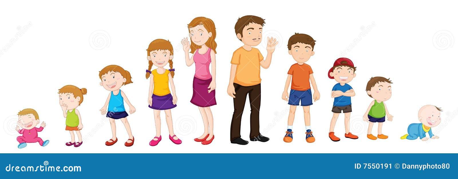 groei en gewichtscurve kind
