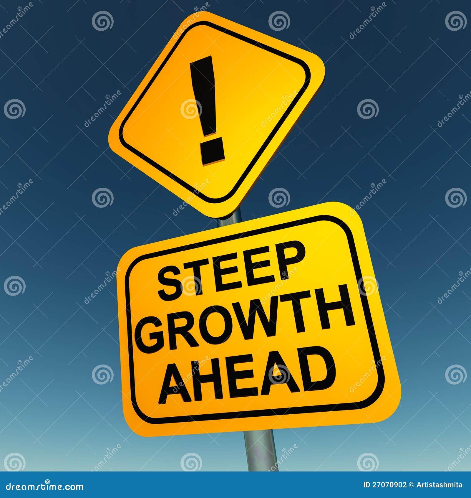 De groei vooruit