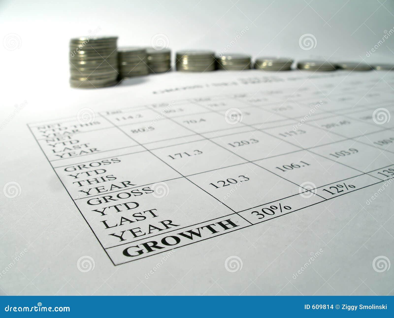 De groeirapport van het geld