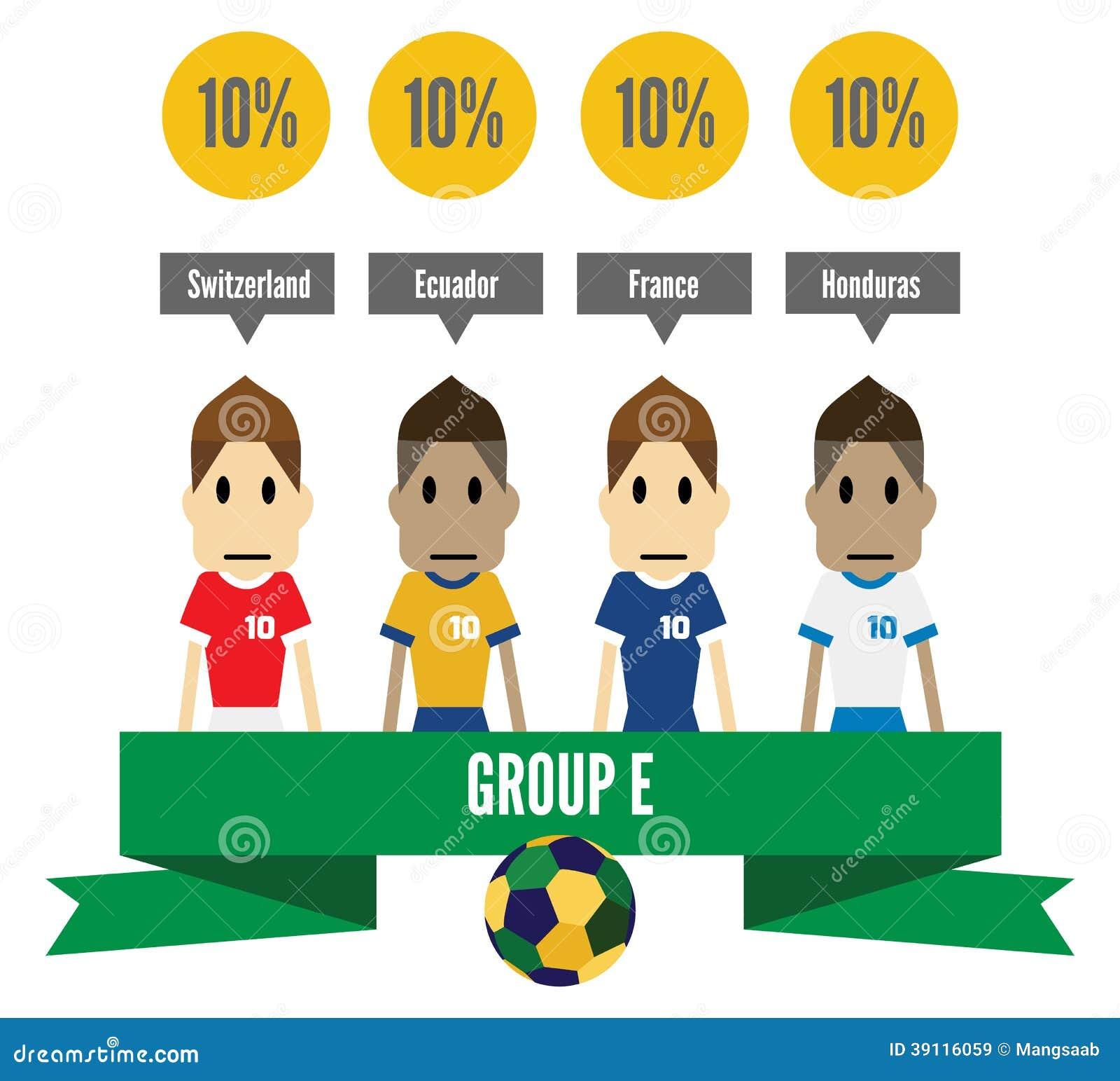 De Groep E van Brazilië 2014