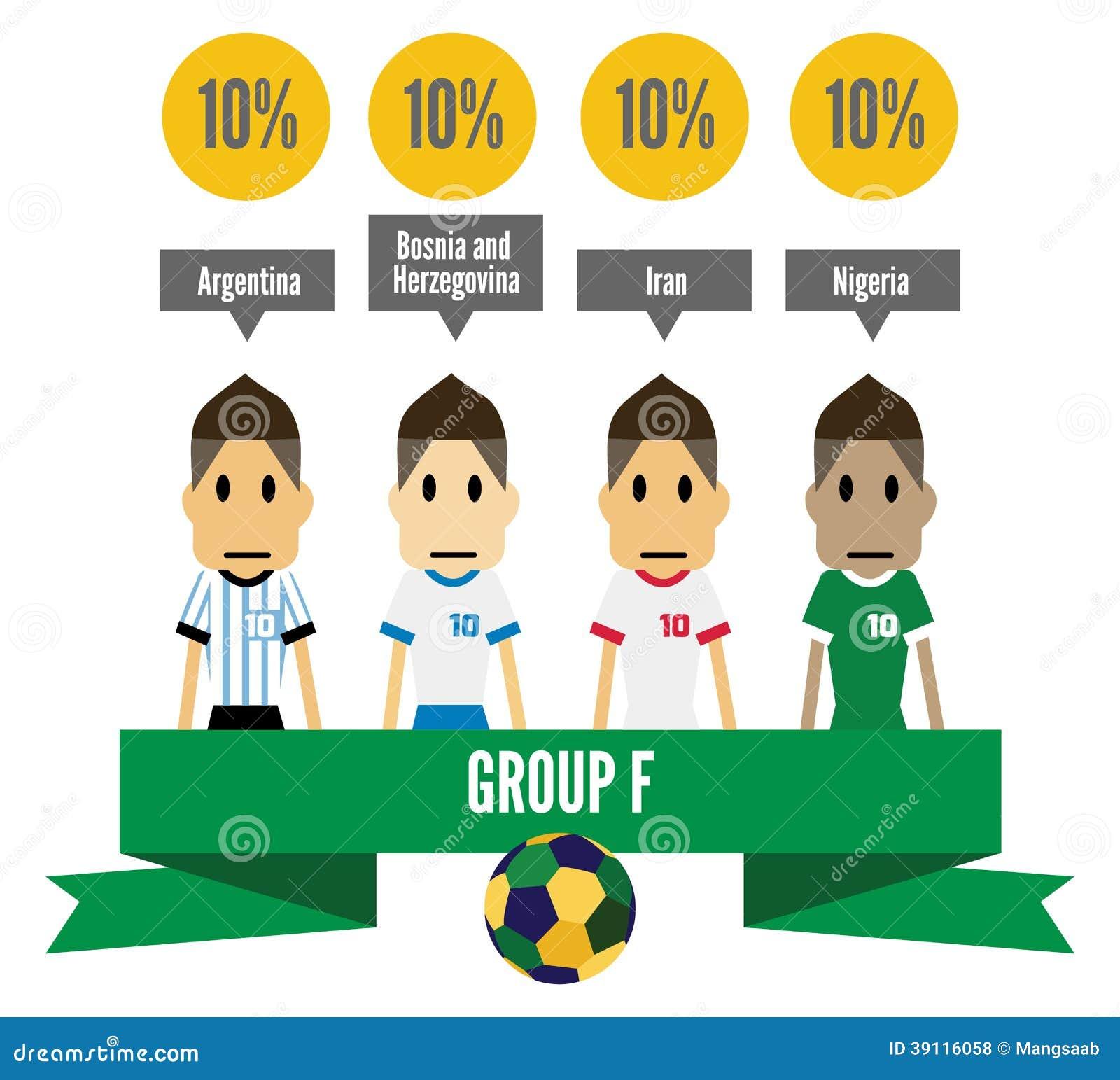 De Groep F van Brazilië 2014