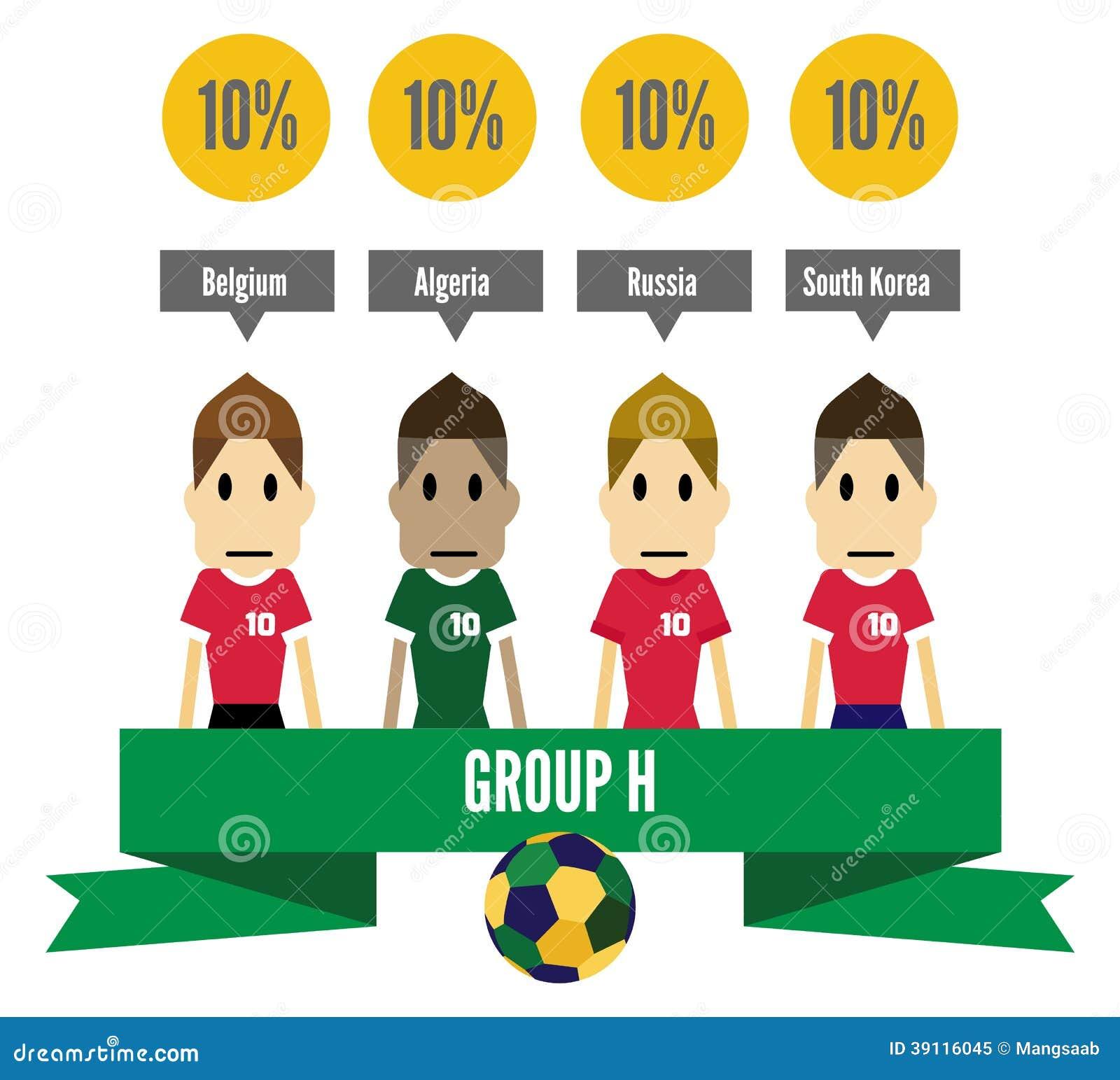 De Groep H van Brazilië 2014