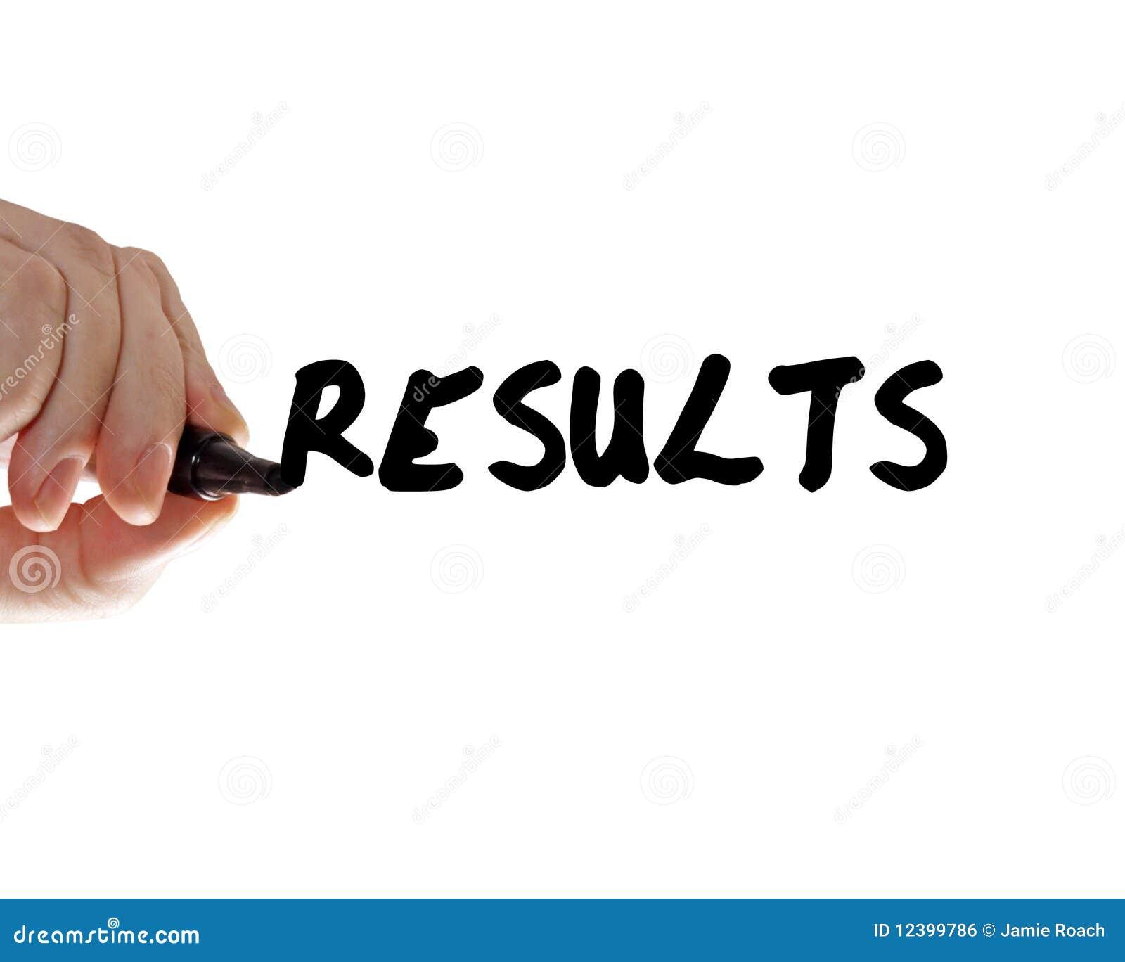 De handteller van resultaten