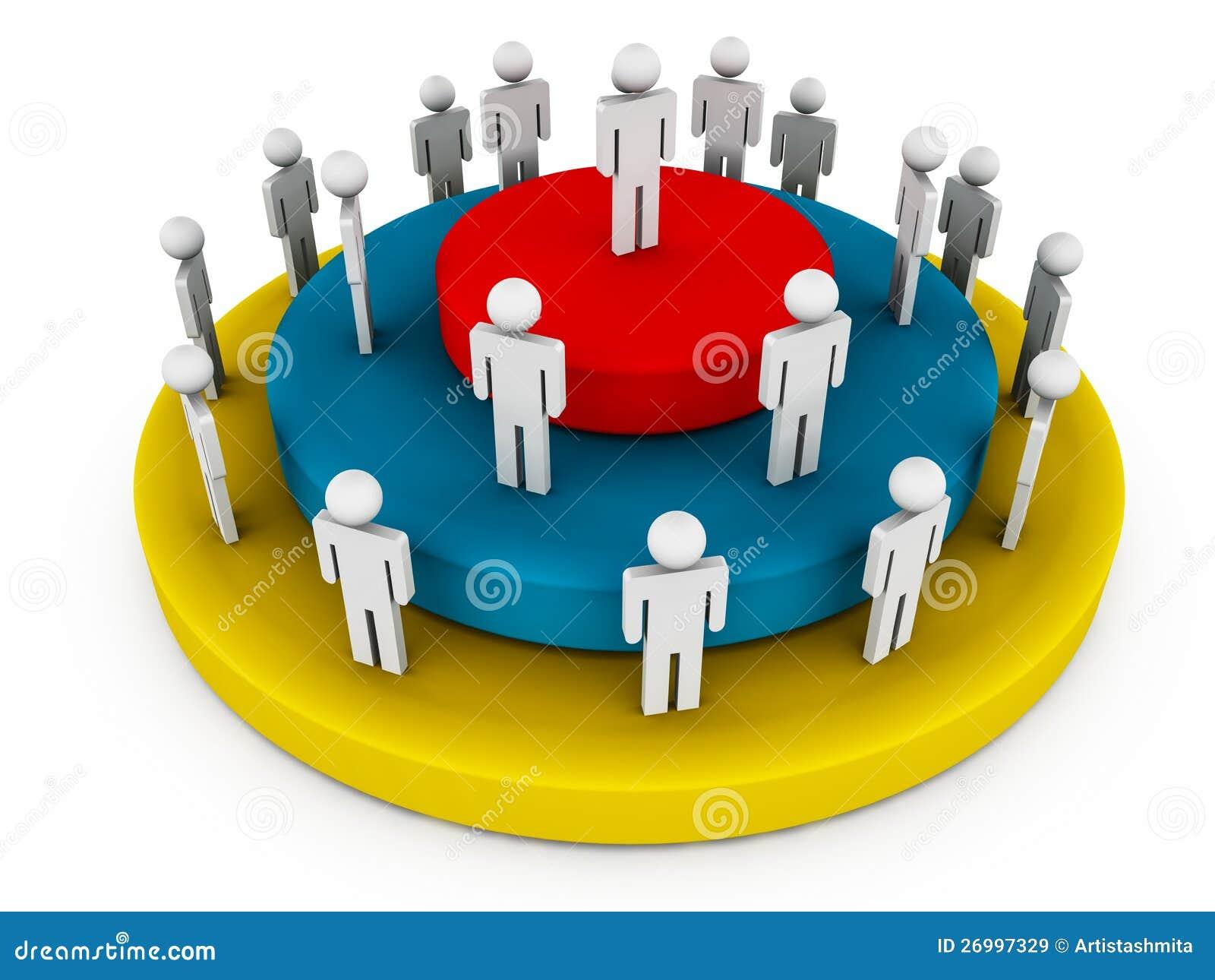 De hiërarchie van de leiding