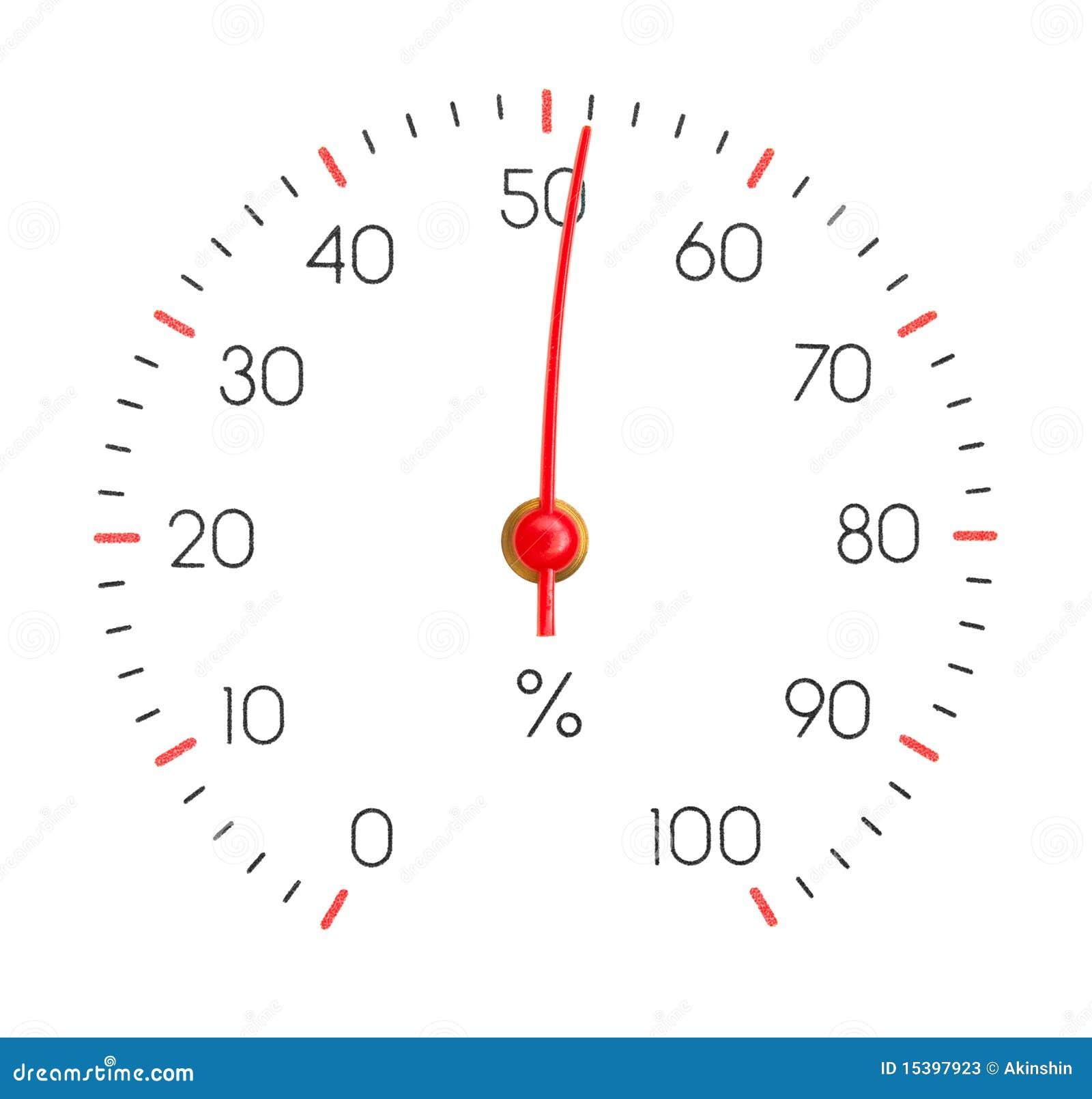 De hygrometer toont vochtigheid 51