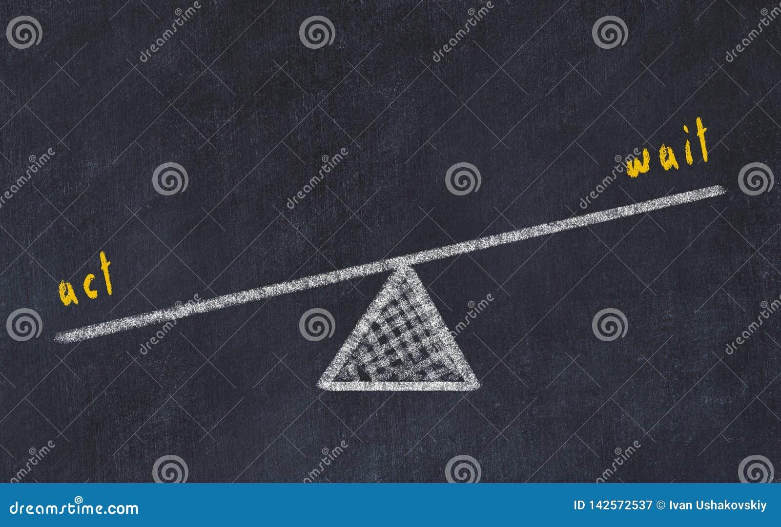 De illustratie van de schoolbordschets Concept evenwicht tussen wachttijd en handeling