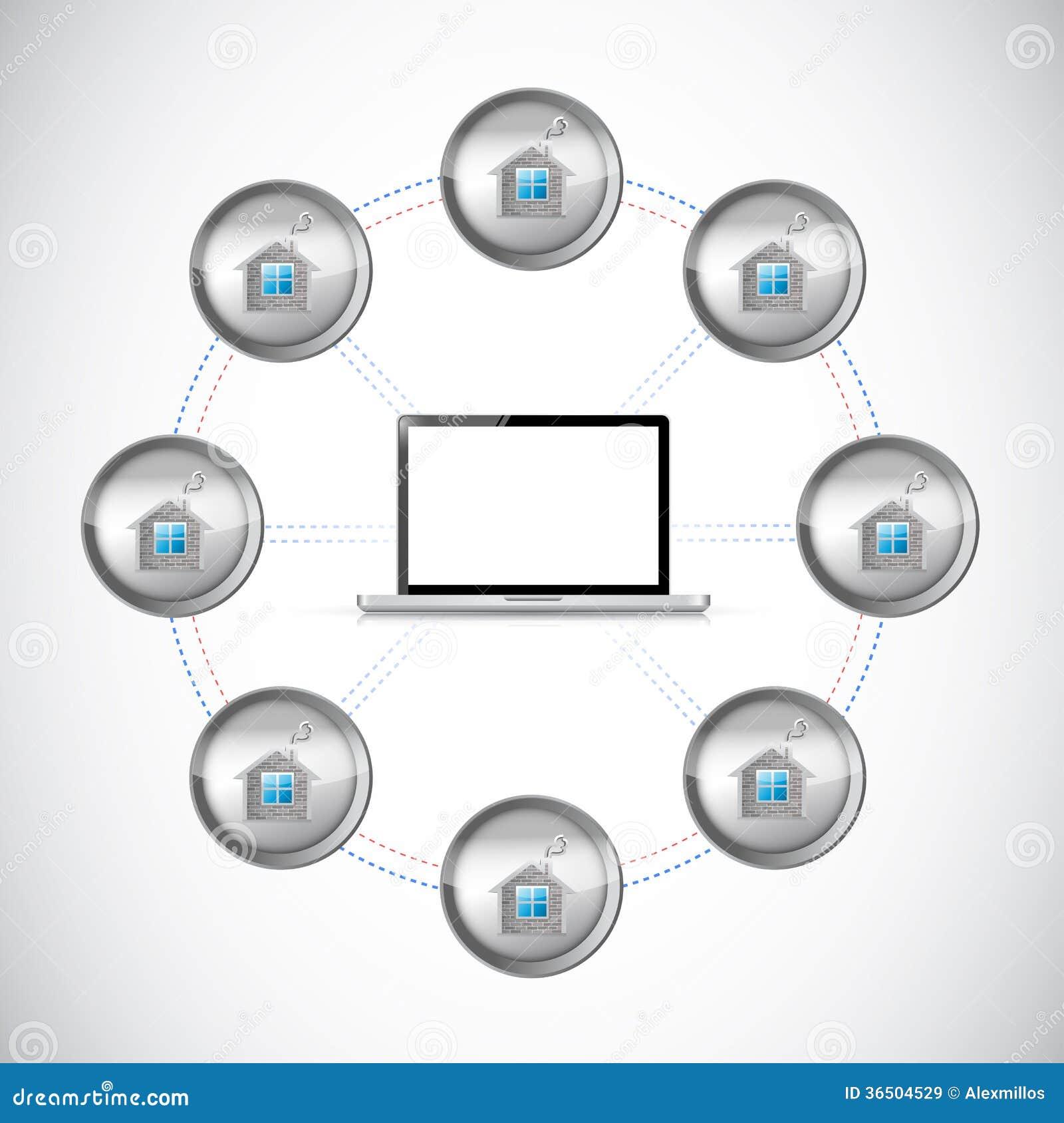 De illustratieontwerp van de thuisnetwerkverbinding