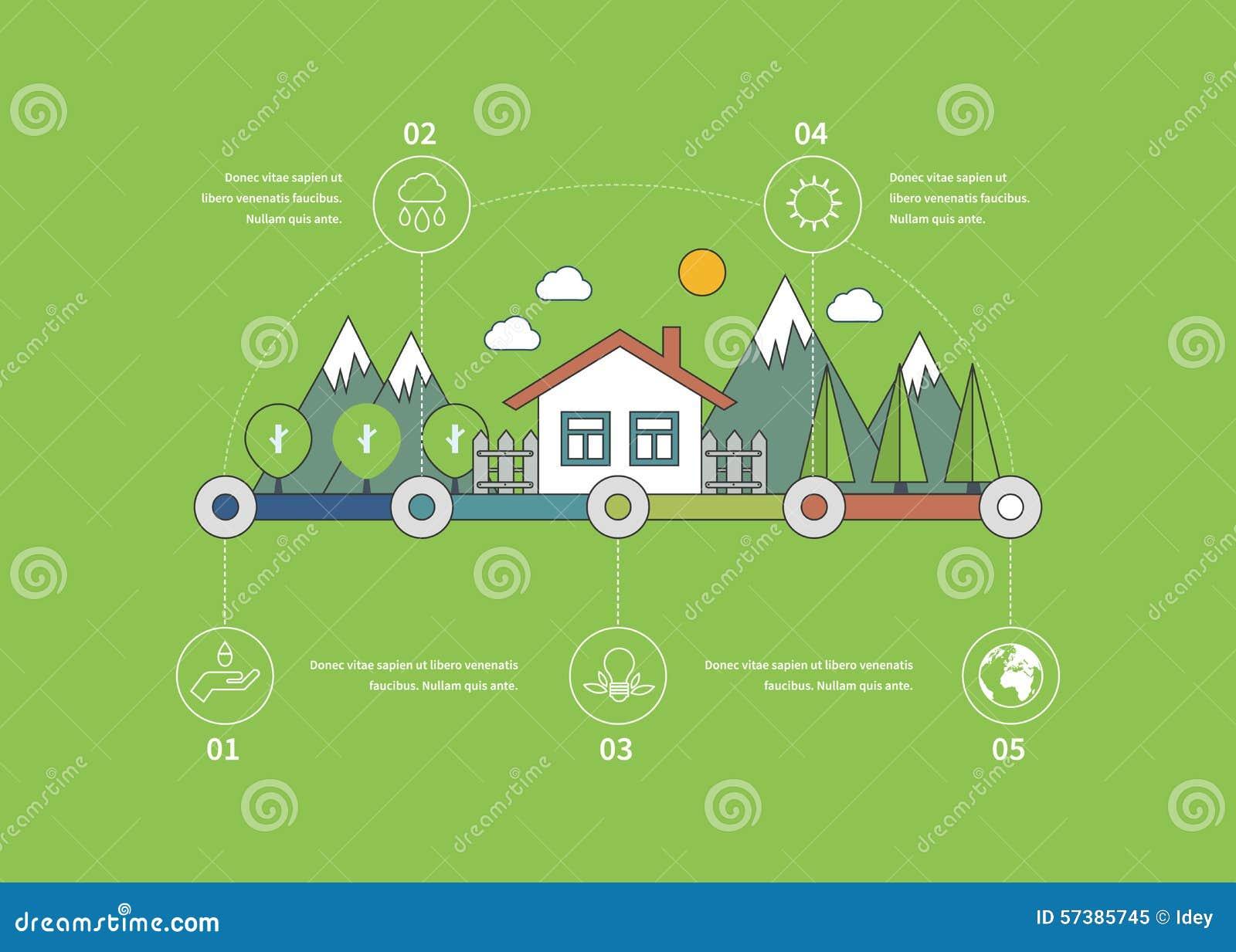 De infographic vlakke elementen van de ecologieillustratie