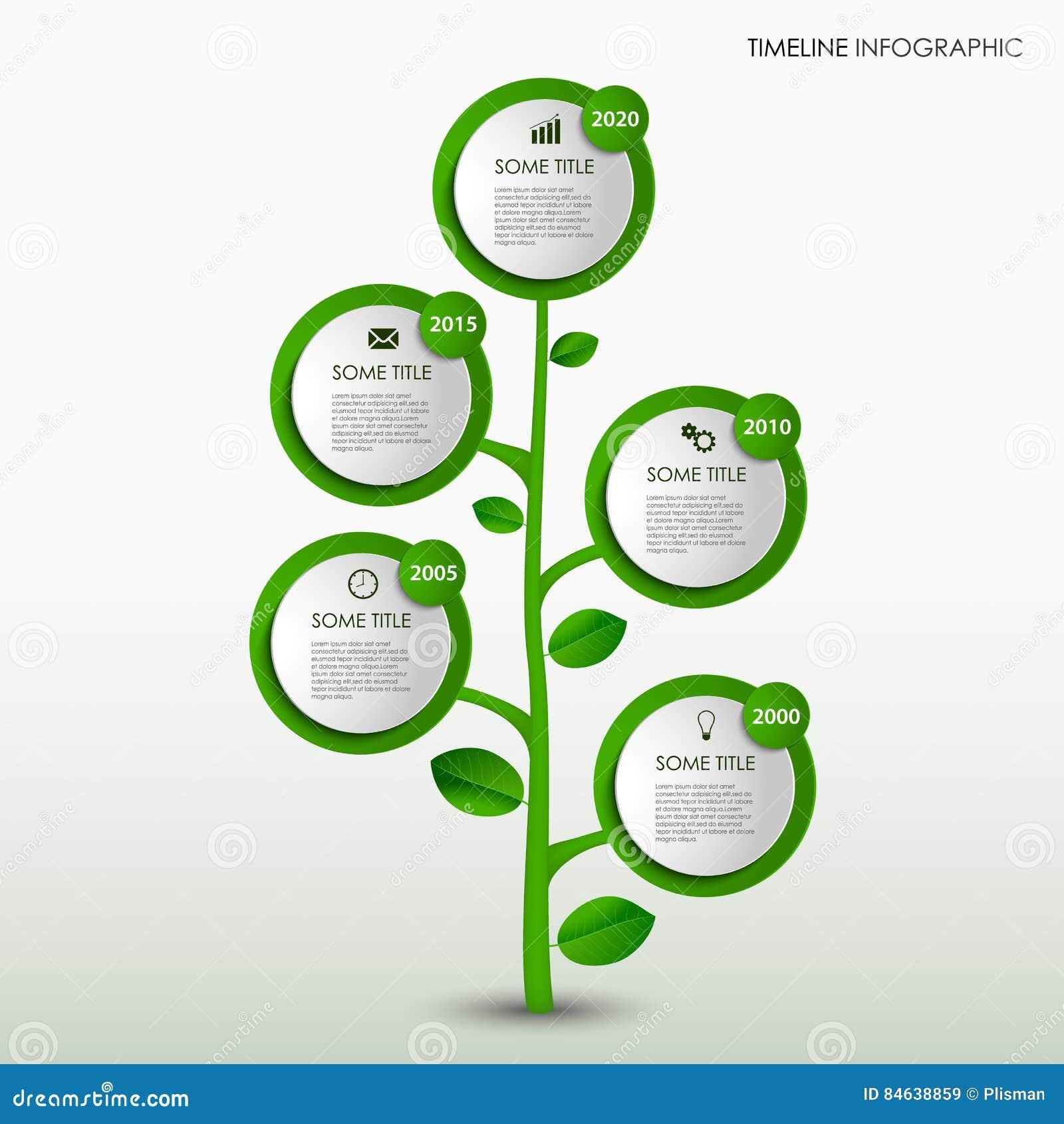 De informatie van de tijdlijn grafisch met het abstracte malplaatje van de ontwerp groene boom