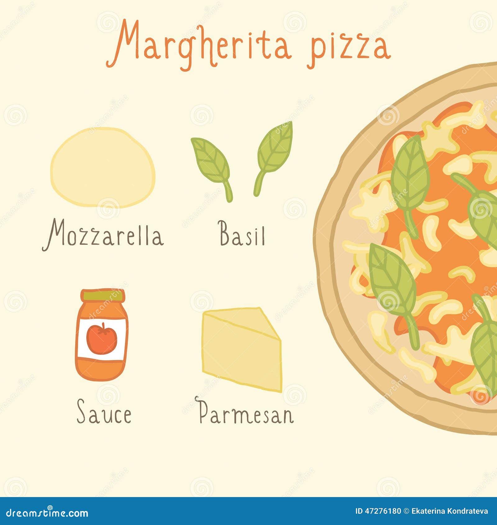 De ingrediënten van de Margheritapizza