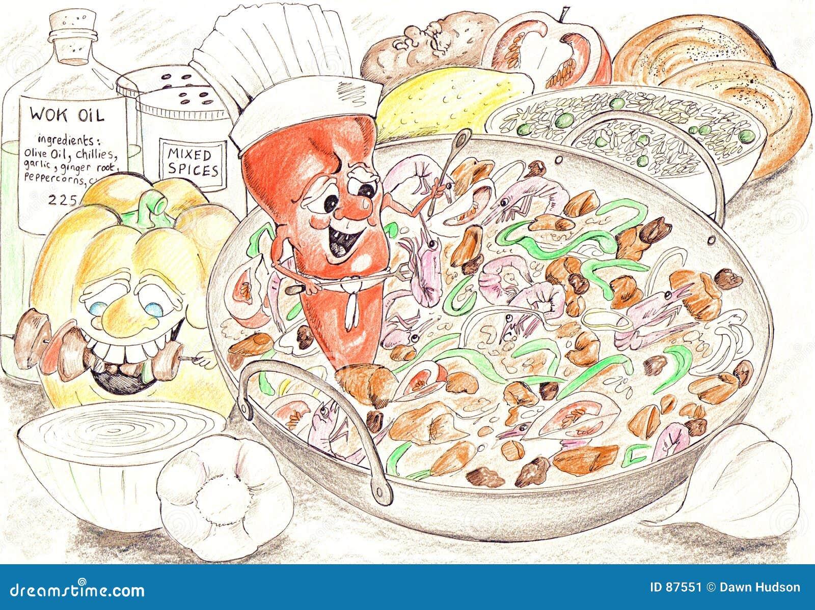 De Ingrediënten van de wok