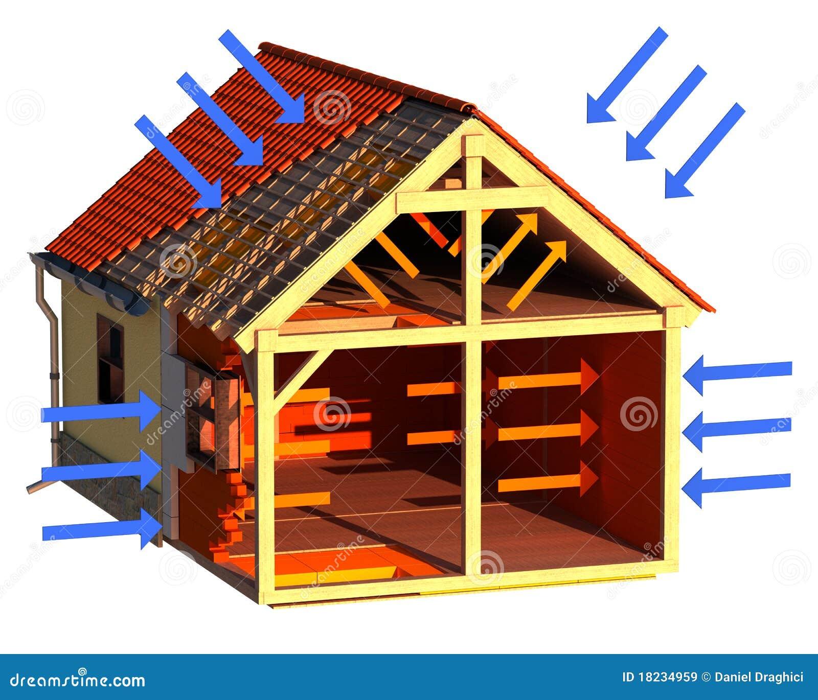 De Isolatie Van Het Huis Stock Illustratie Illustratie