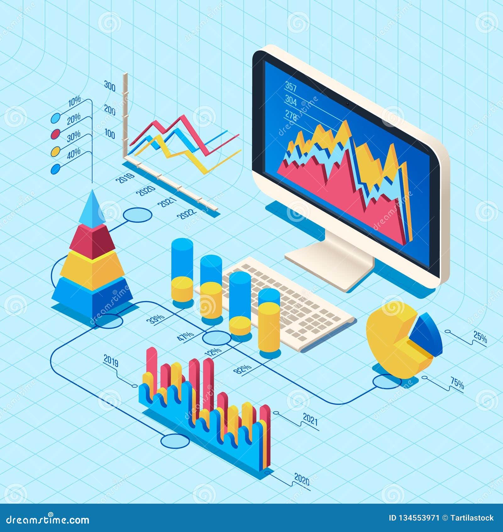 De isometrische analyse van financiëngegevens Het concept van de marktpositie, 3d vectorillustratie Web van het bedrijfscomputerd