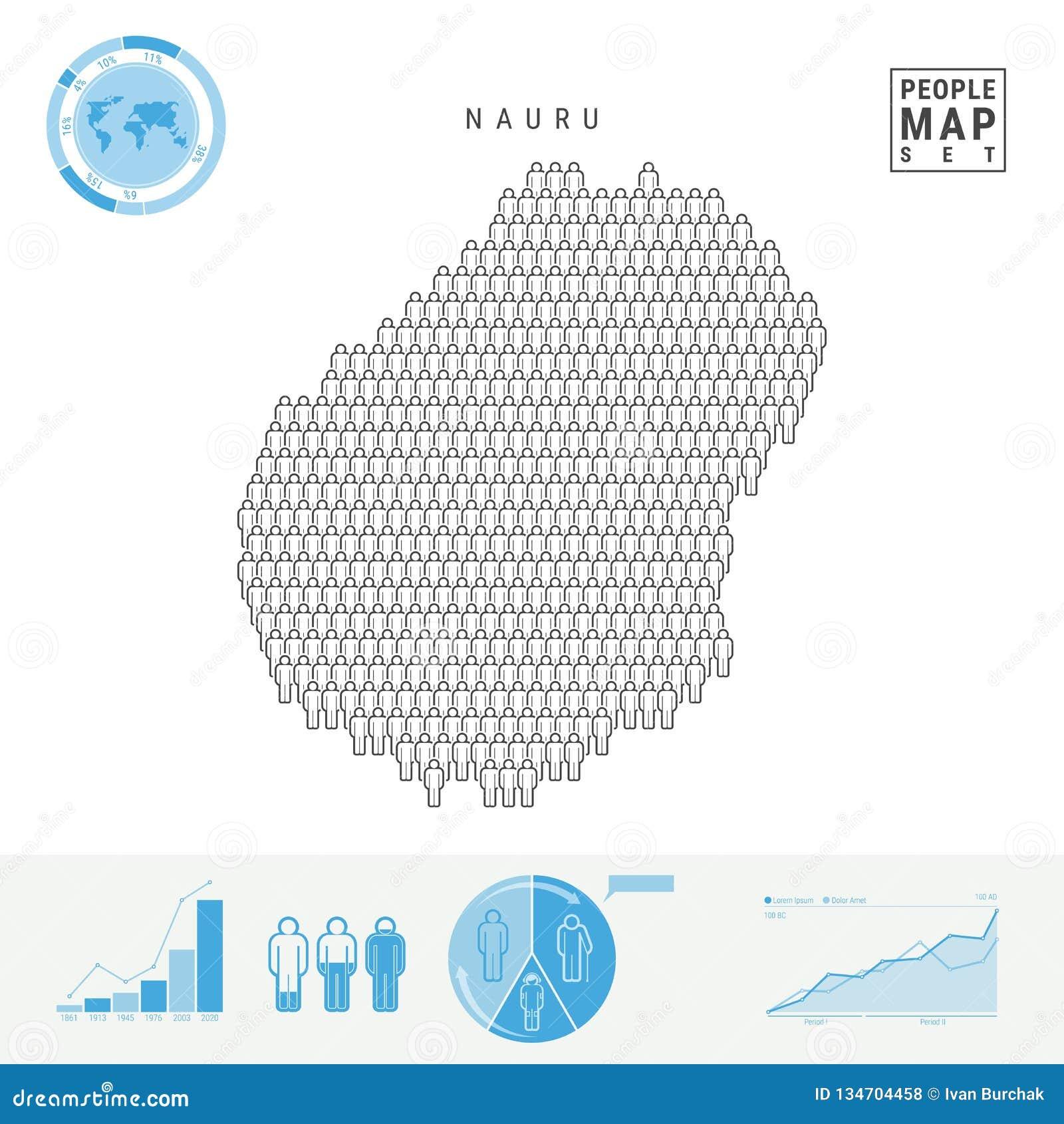 De Kaart van het de Mensenpictogram van Nauru Gestileerd Vectorsilhouet van Nauru Bevolkingstoename en het Verouderen Infographic