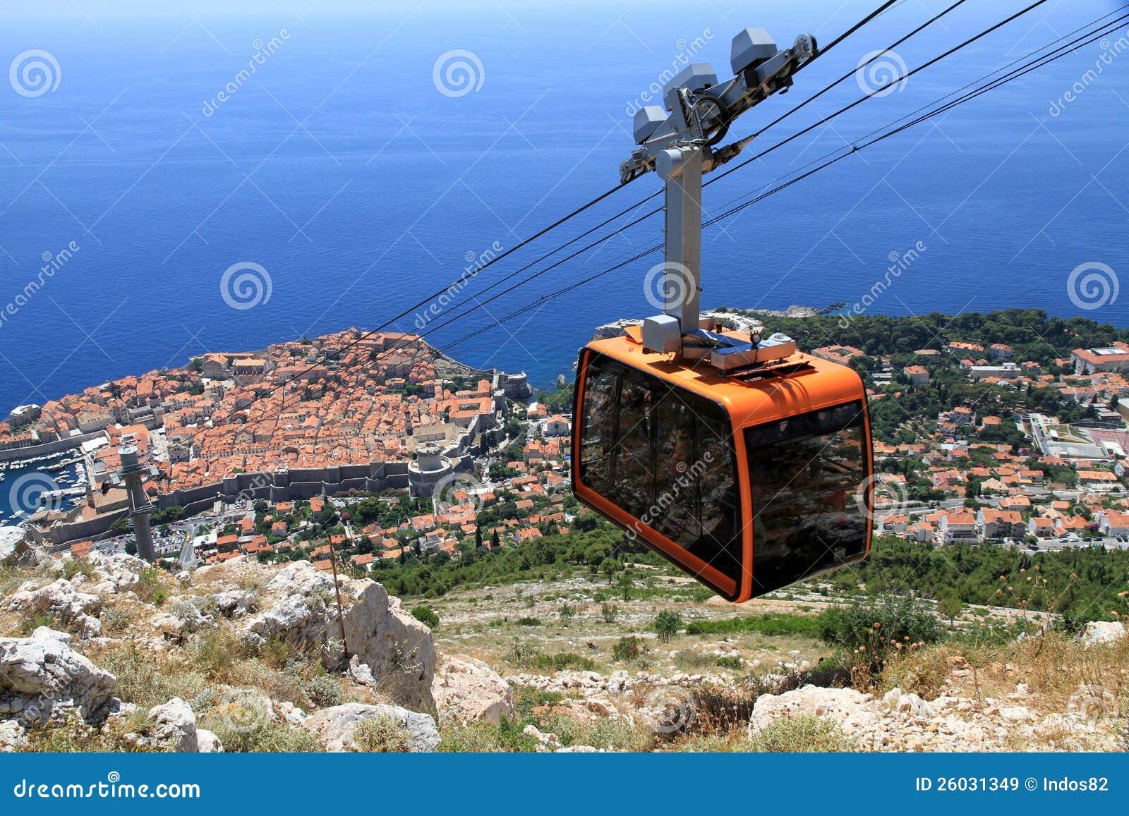 De kabelwagen van Dubrovnik