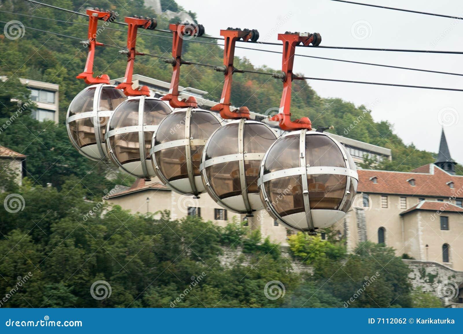 De kabelwagen van Grenoble