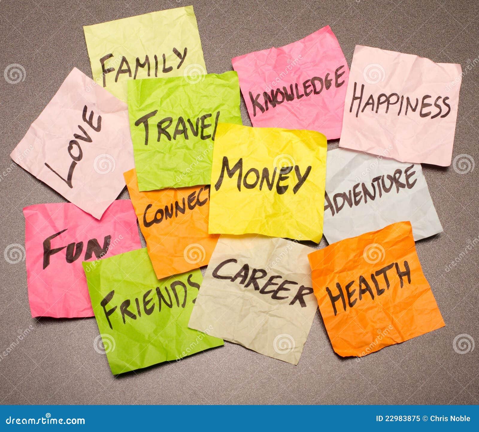 De keuzen die van het leven - besluiten nemen