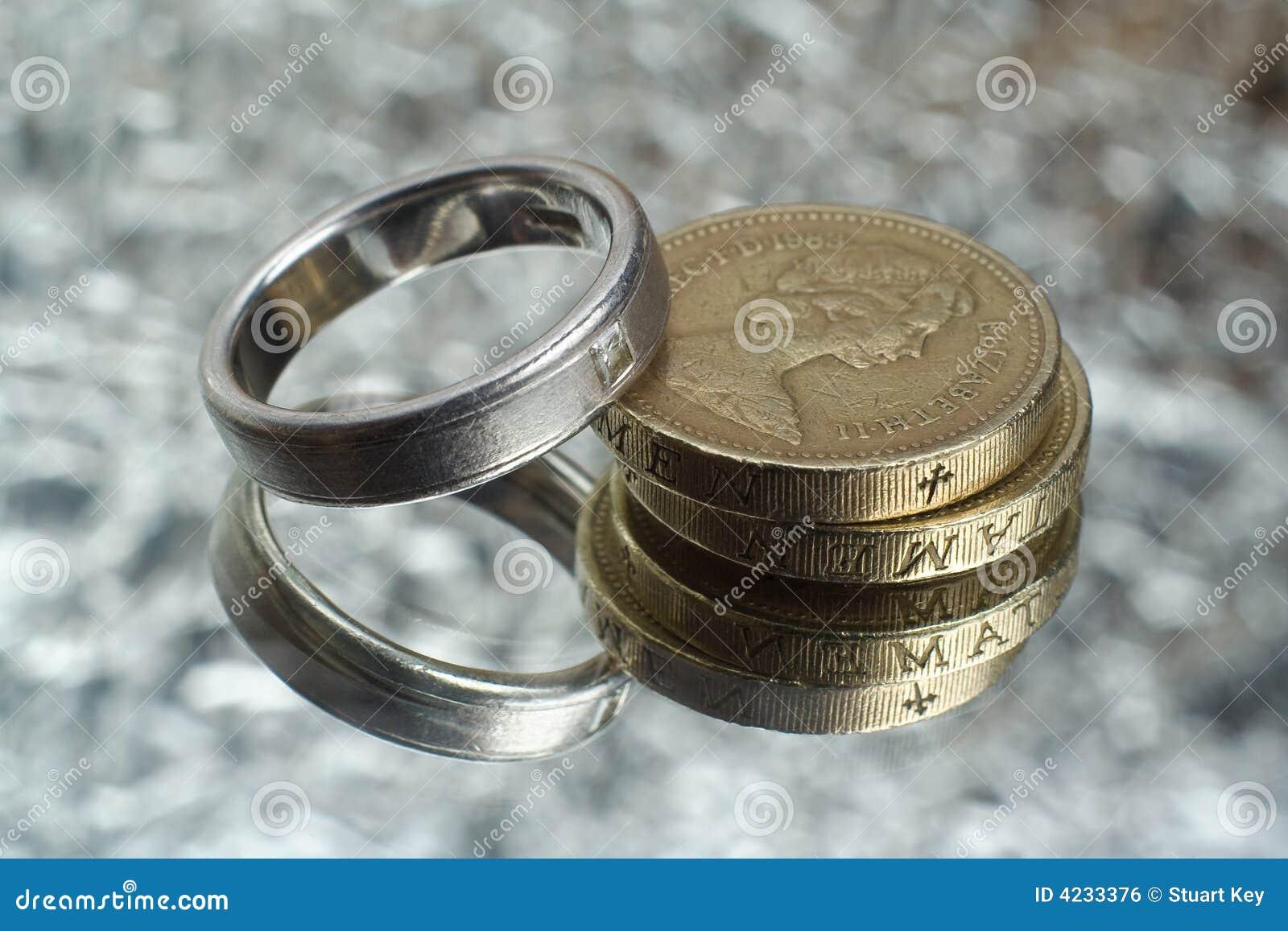 kosten huwelijk