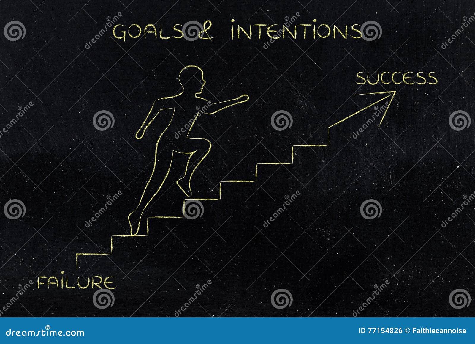 De l échec au succès, métaphore s élevante d escaliers d homme