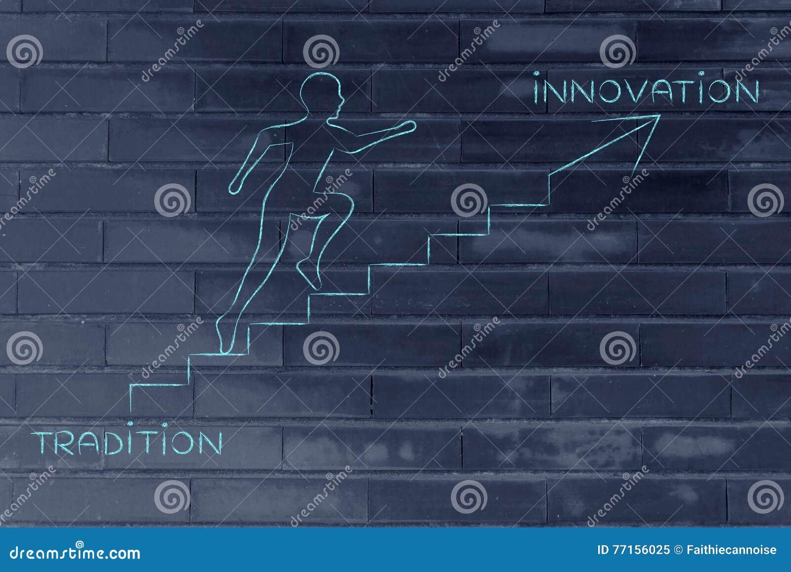 De la tradition à l innovation, métaphore s élevante d escaliers d homme