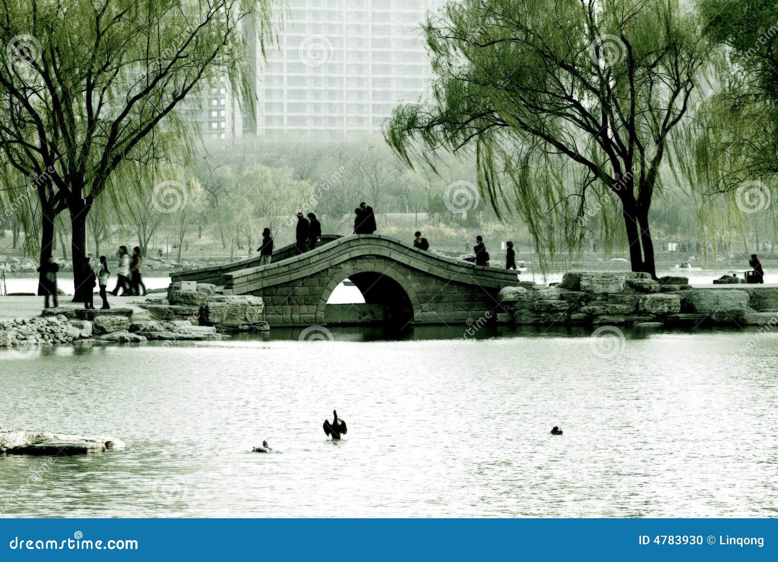 De lente in Peking