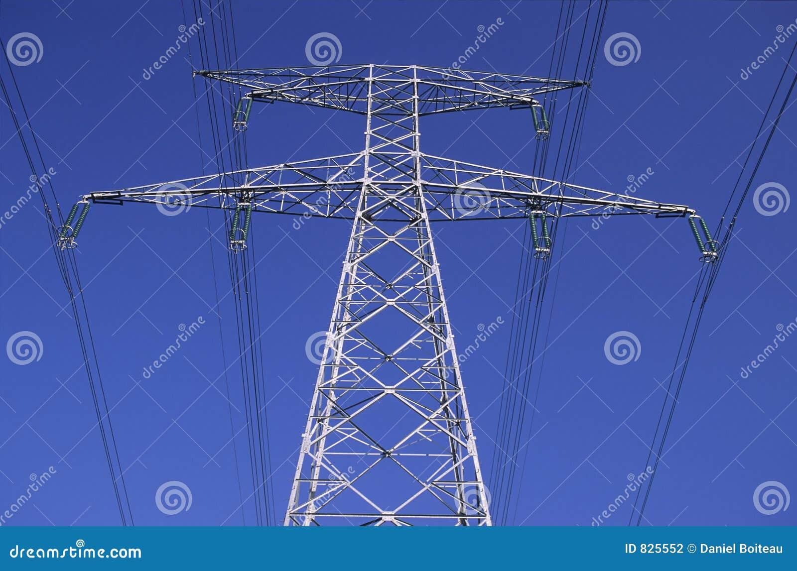 De lijn van de macht