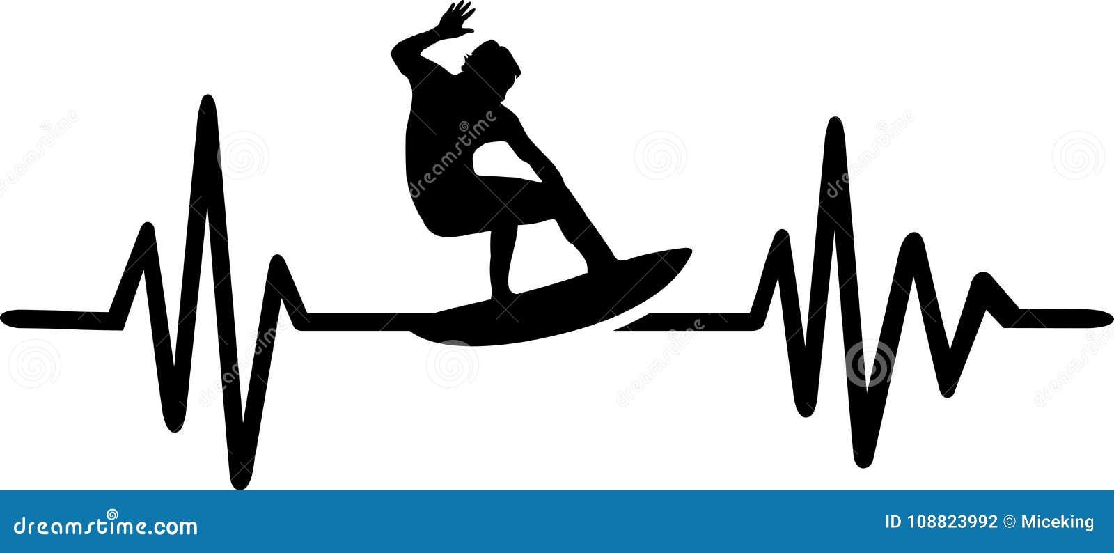 De lijn van de surferhartslag