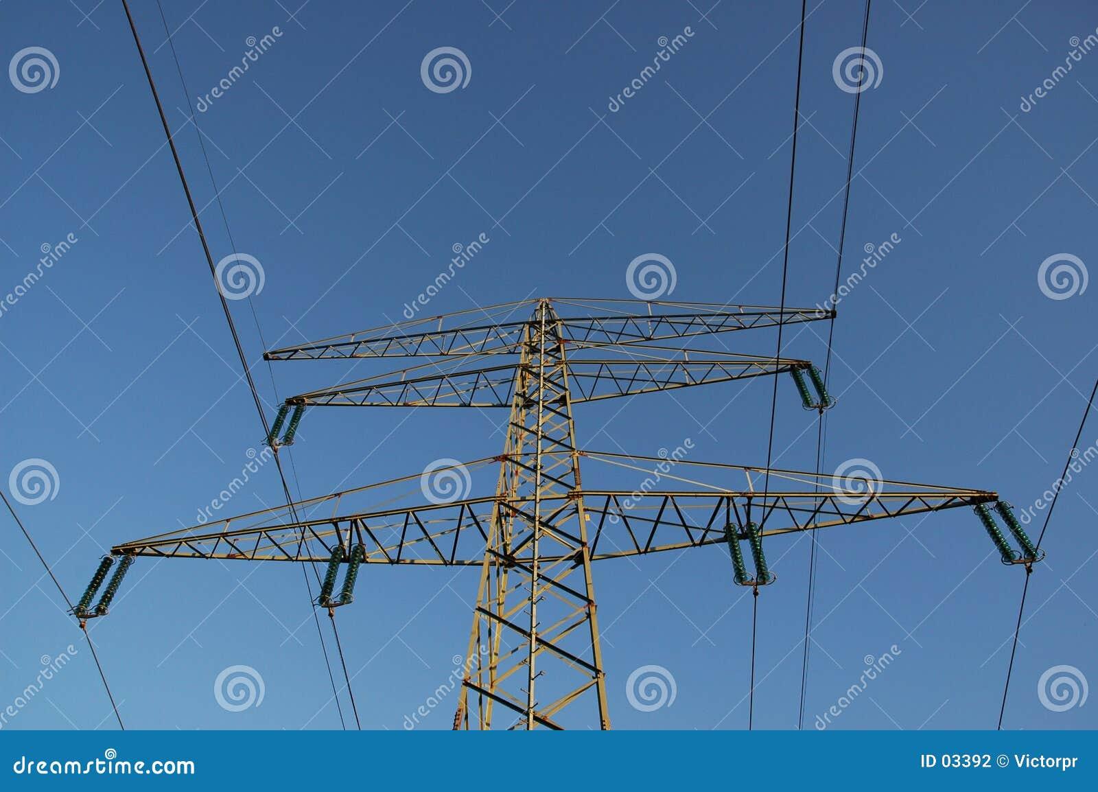 De lijnen van de macht