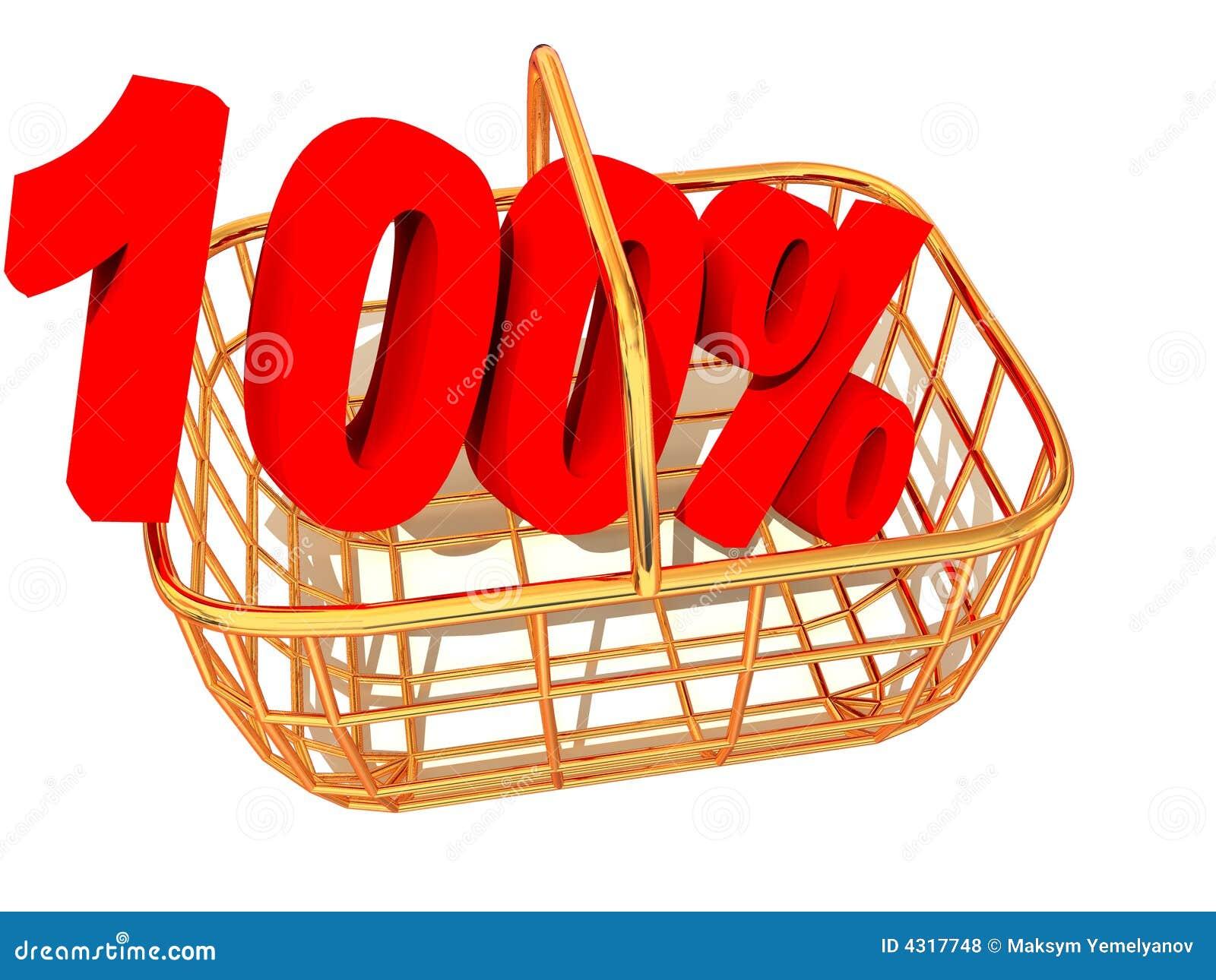 De mand van de consument met 100 percenten.