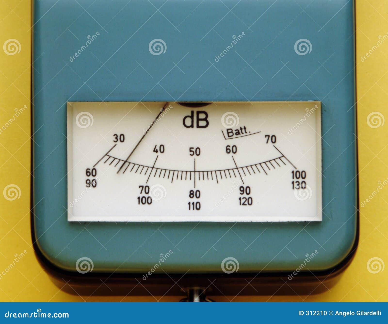 De meting van de decibel