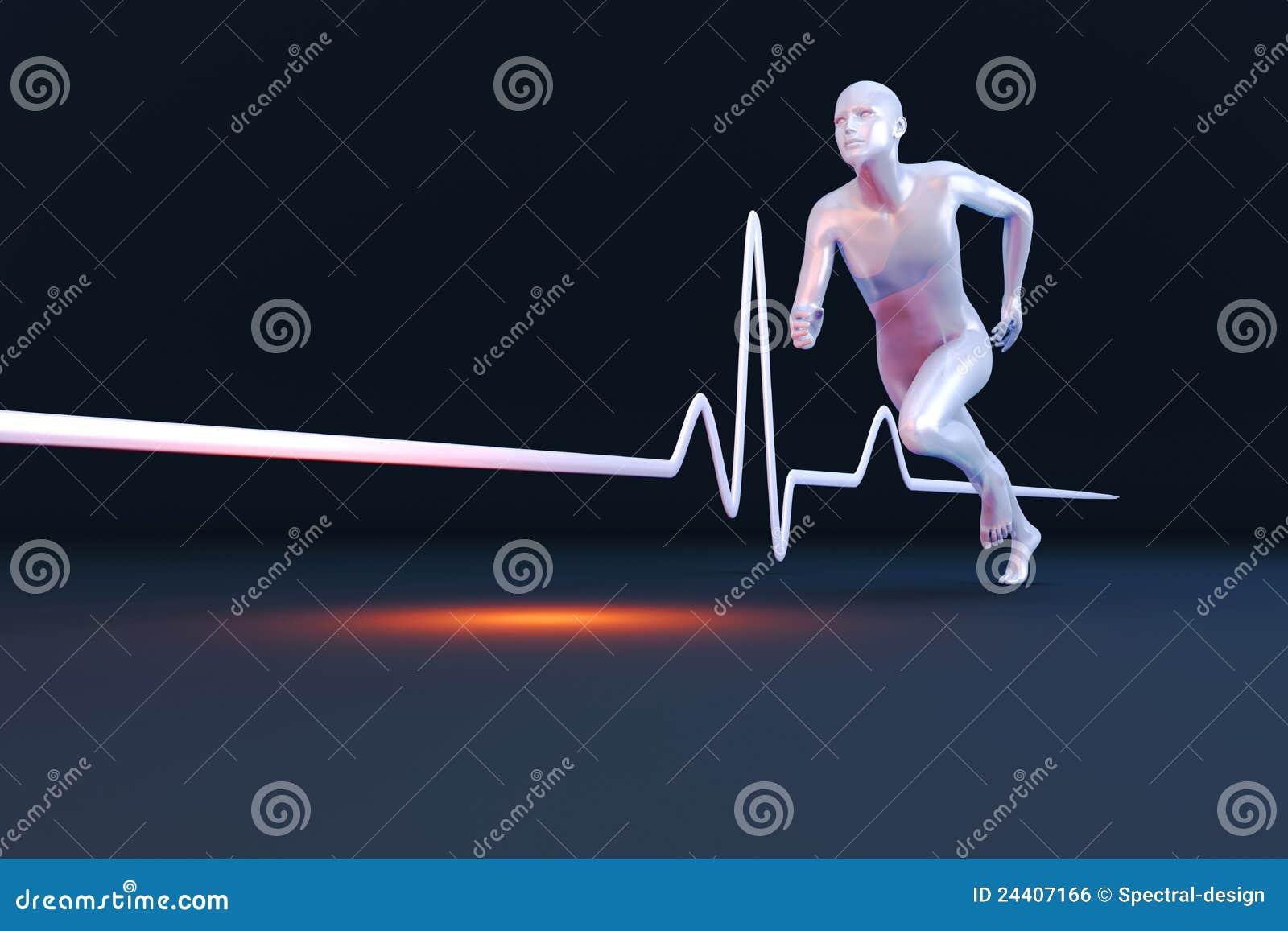 De Meting van de fysiologie