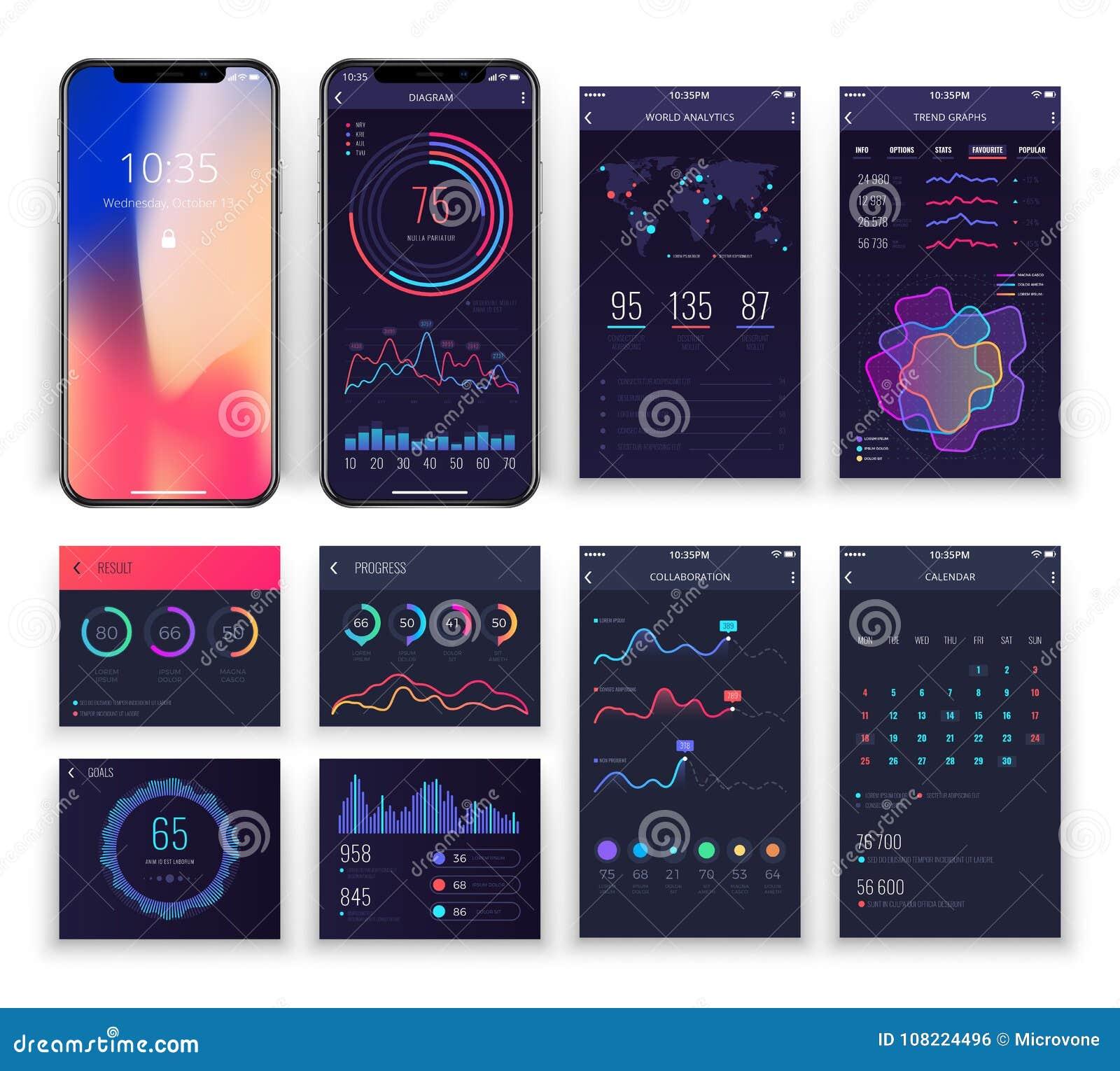 De mobiele vectormalplaatjes van toepassings ux interfaces met grafieken en diagrammen De inzameling van Smartphone ui
