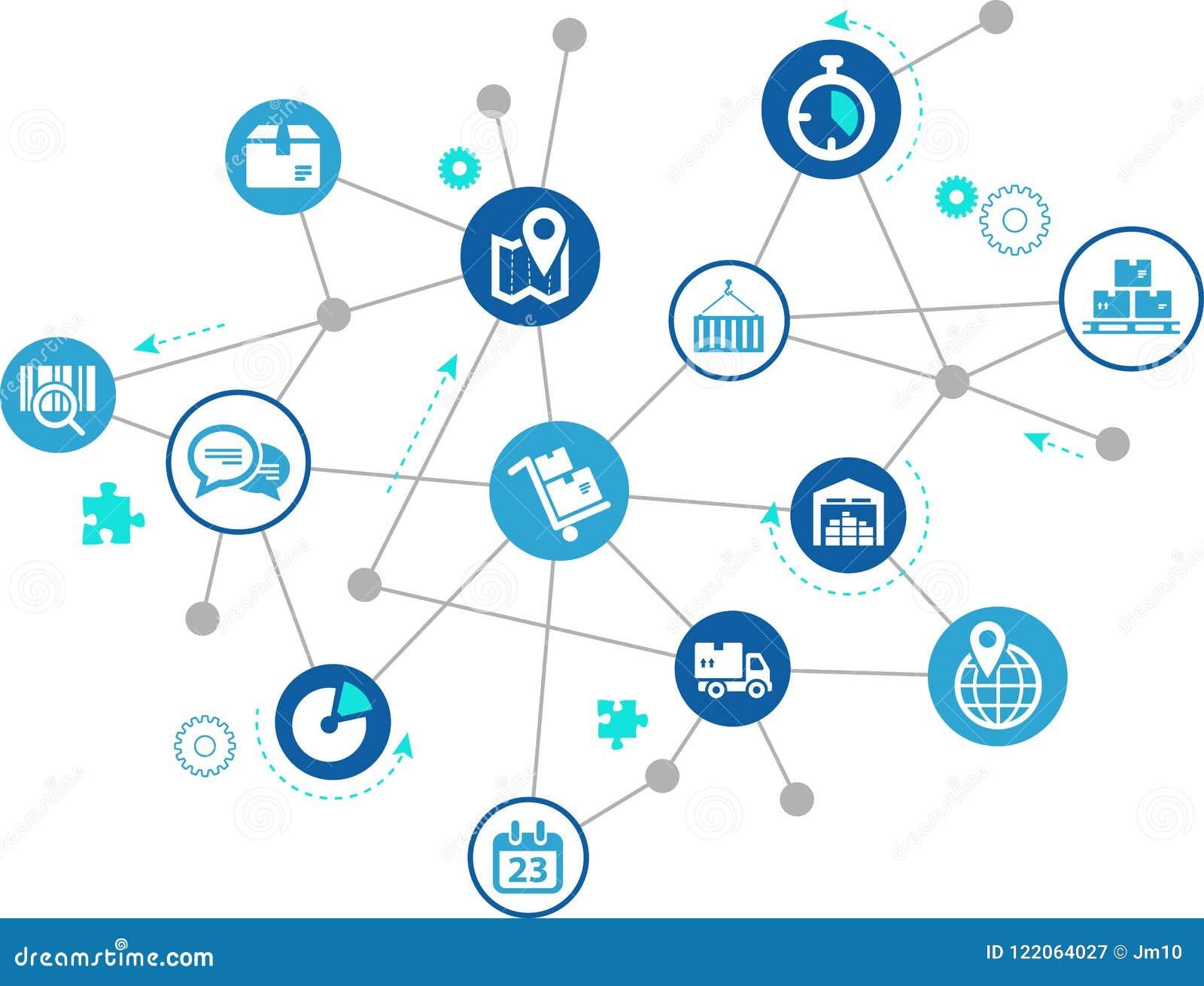 De moderne en innovatieve processen en de technologie van de bedrijflogistiek