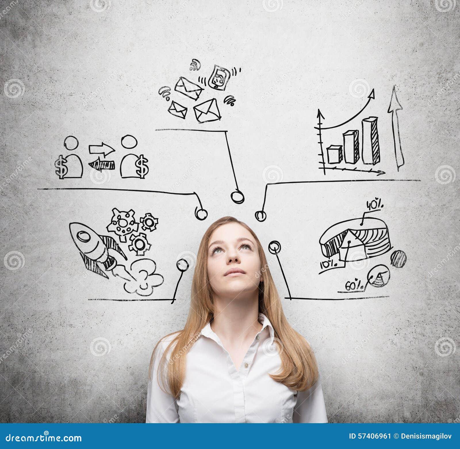 De mooie dame denkt over bedrijfsontwikkelingsmaatregelen De grafieken, cirkeldiagram, worden bedrijfspictogrammen getrokken op c