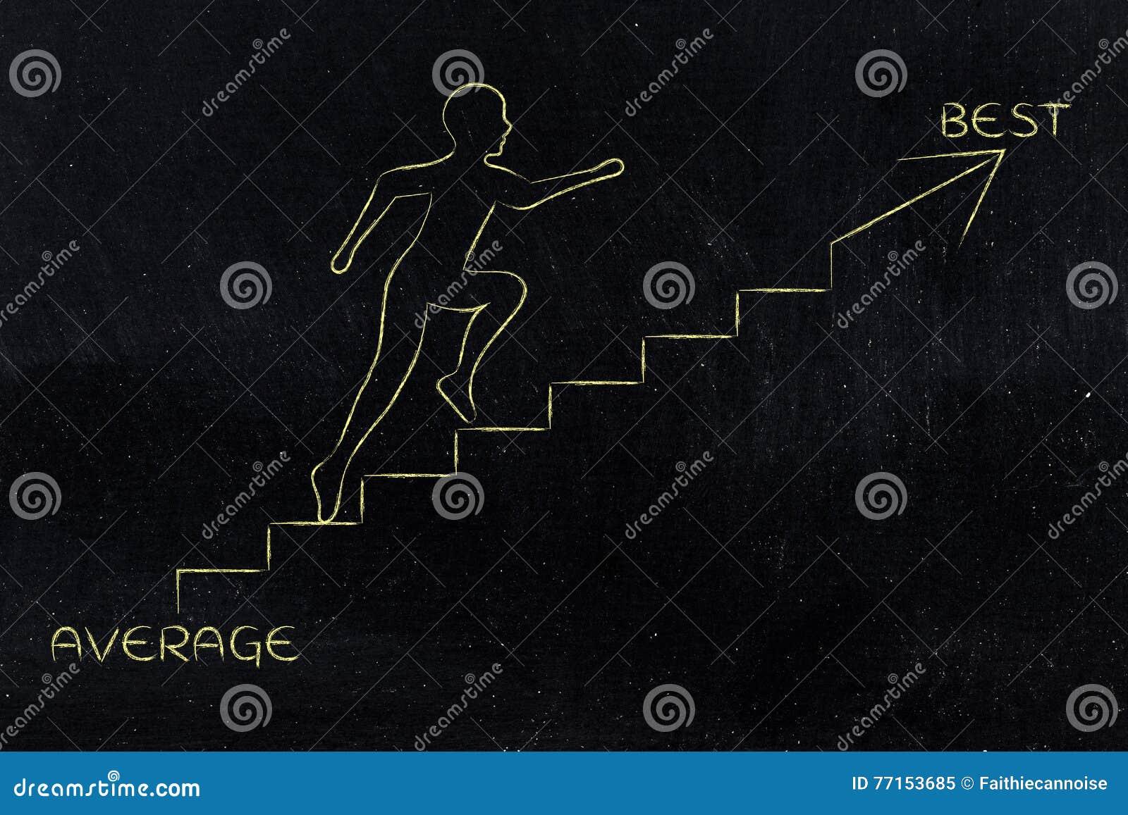 De moyen au meilleur, métaphore s élevante d escaliers d homme