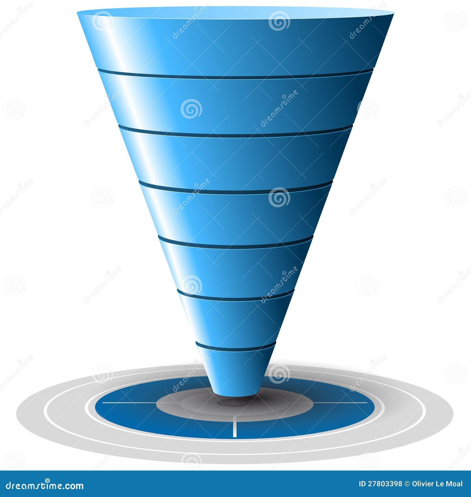 De omzetting of de verkoop concentreert, vectorgrafiek