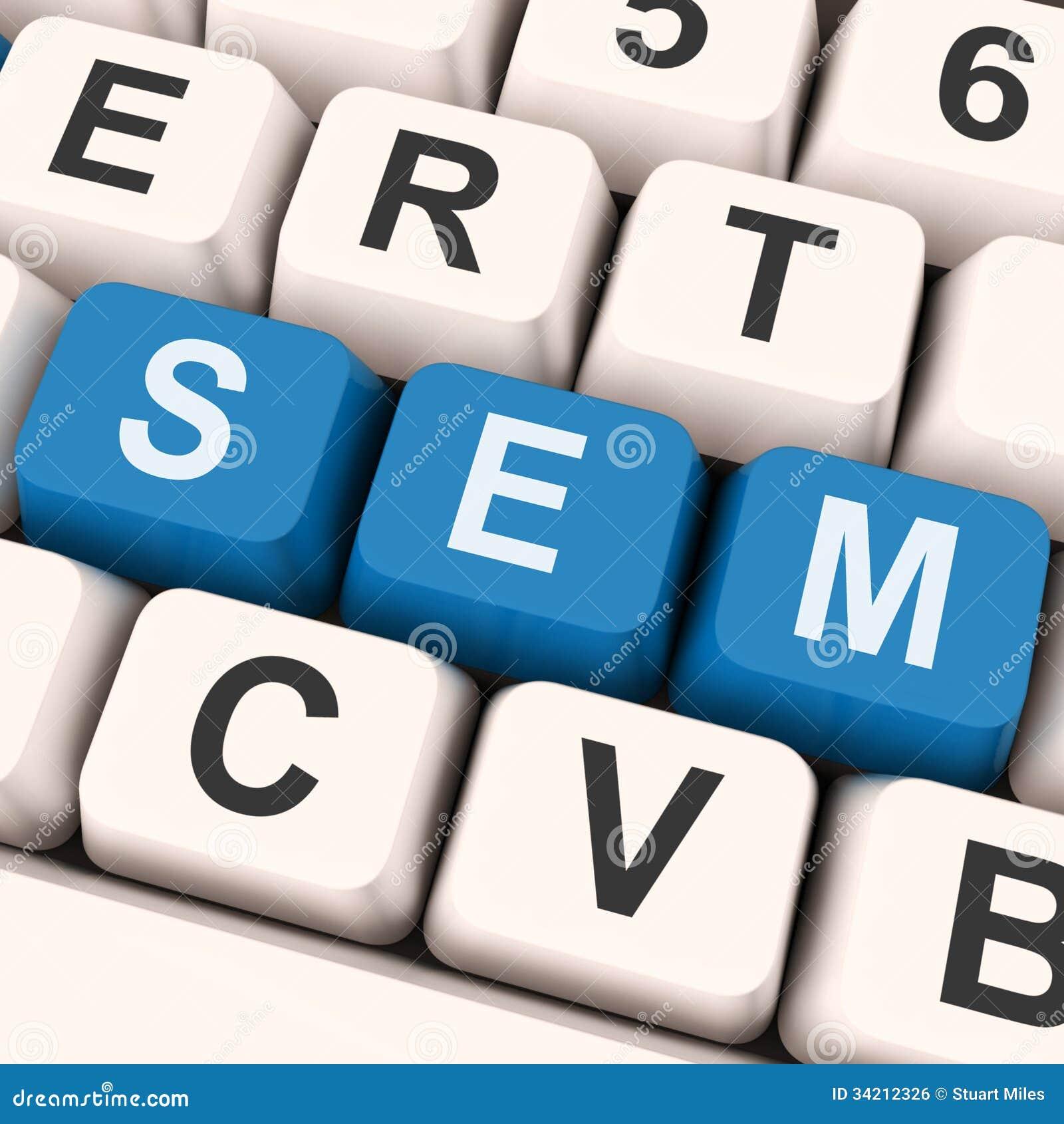 De Optimalisering van Sem Keys Shows Online Marketing of van de Zoekmachine