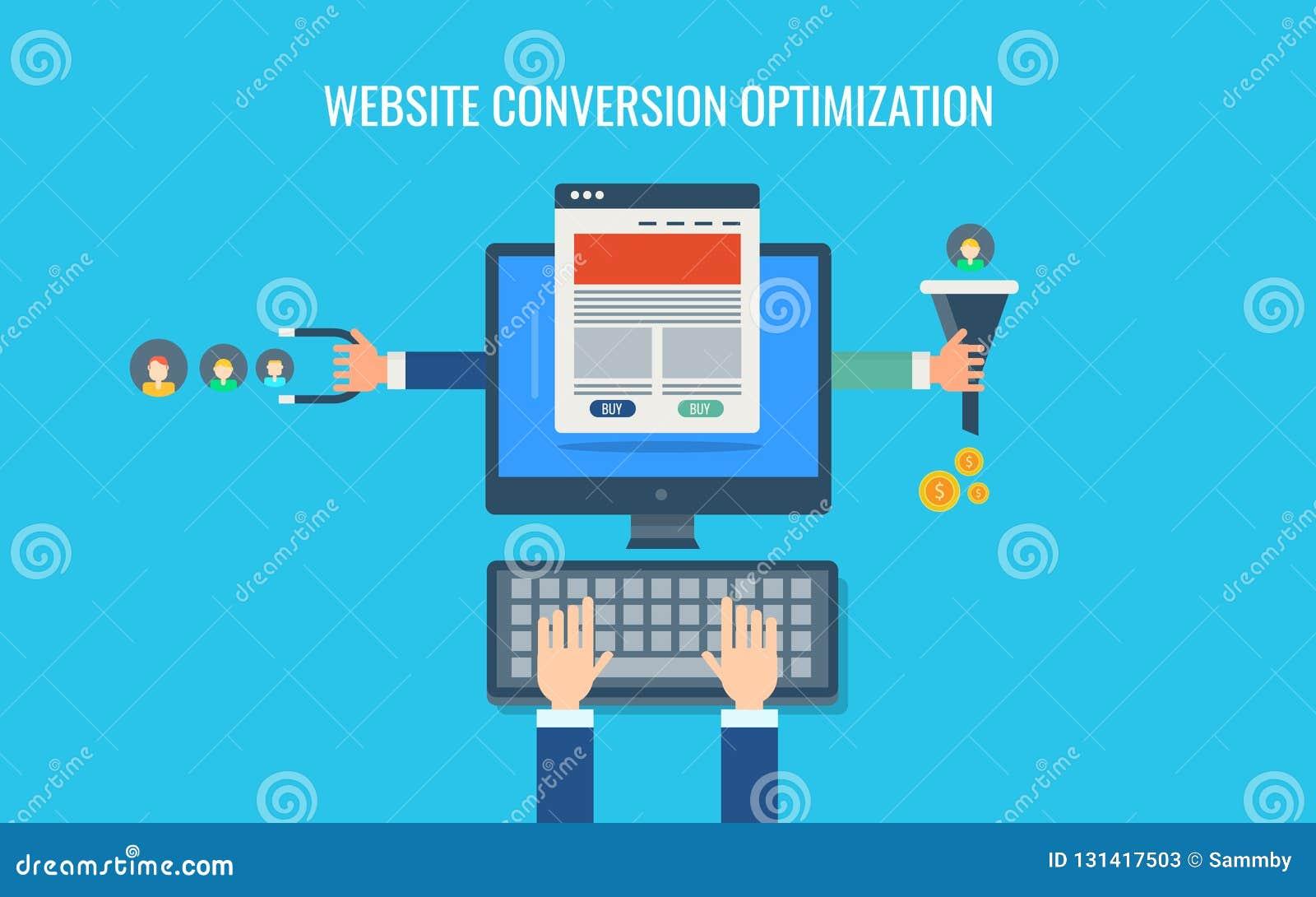 De optimalisering van de websiteomzetting, binnenkomende marketing strategie, verkoop concentreert, geld, inhoudsbevordering Vlak