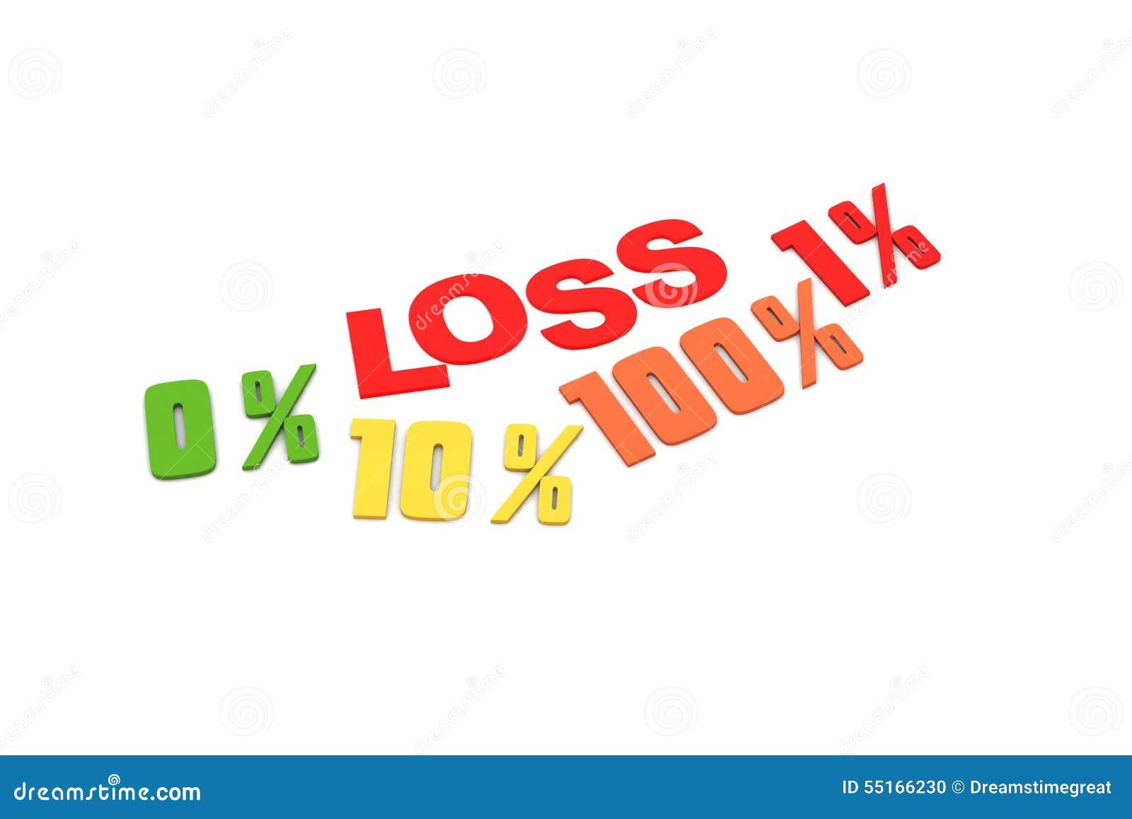 De percenten van conceptenfinanciën