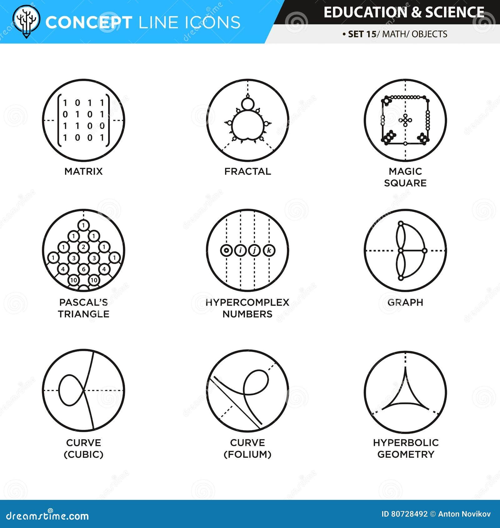 De Pictogrammen van de conceptenlijn plaatsen Wiskunde 14