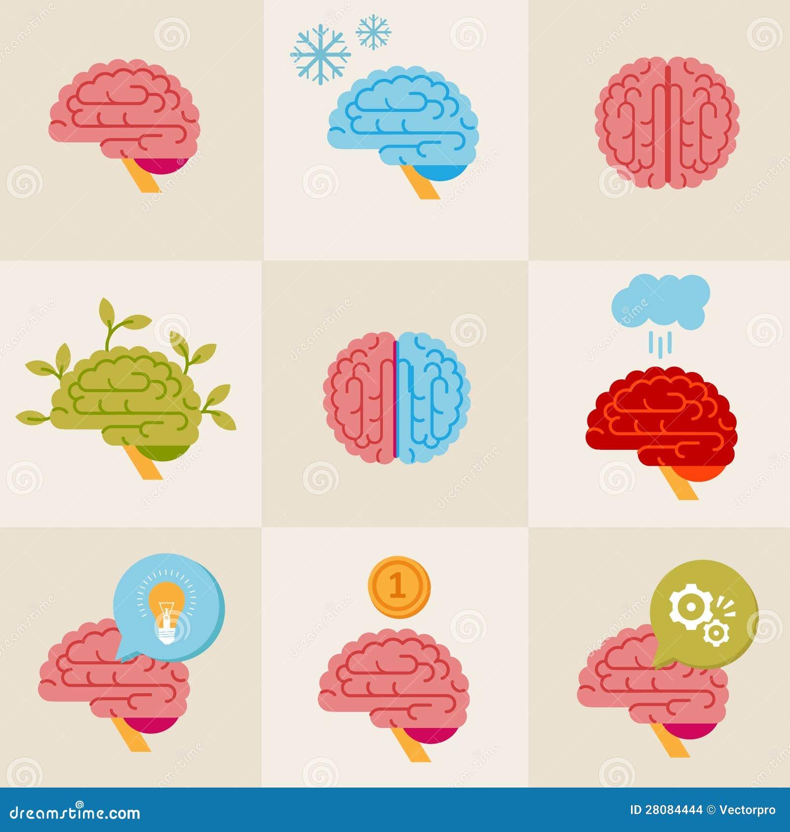 De pictogrammen van hersenen