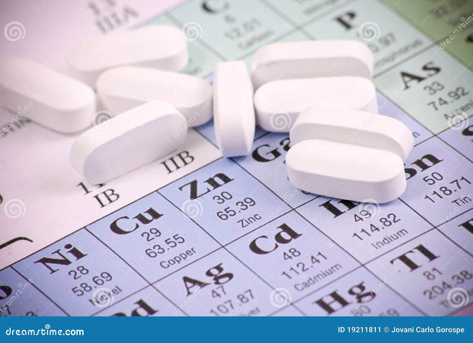 De Pillen van het zink op Zn