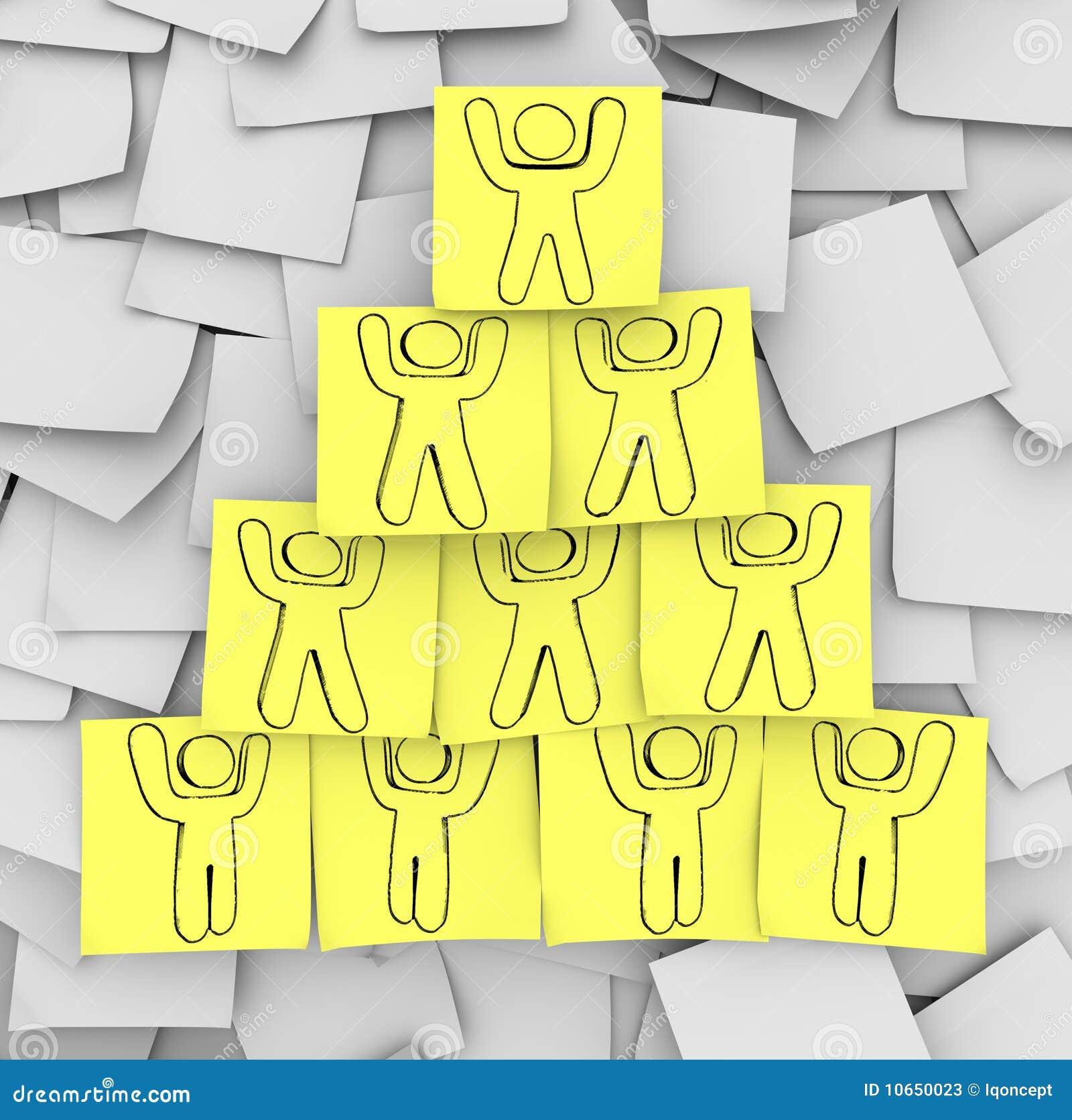 De Piramide van de samenwerking die op Kleverige Nota s wordt getrokken