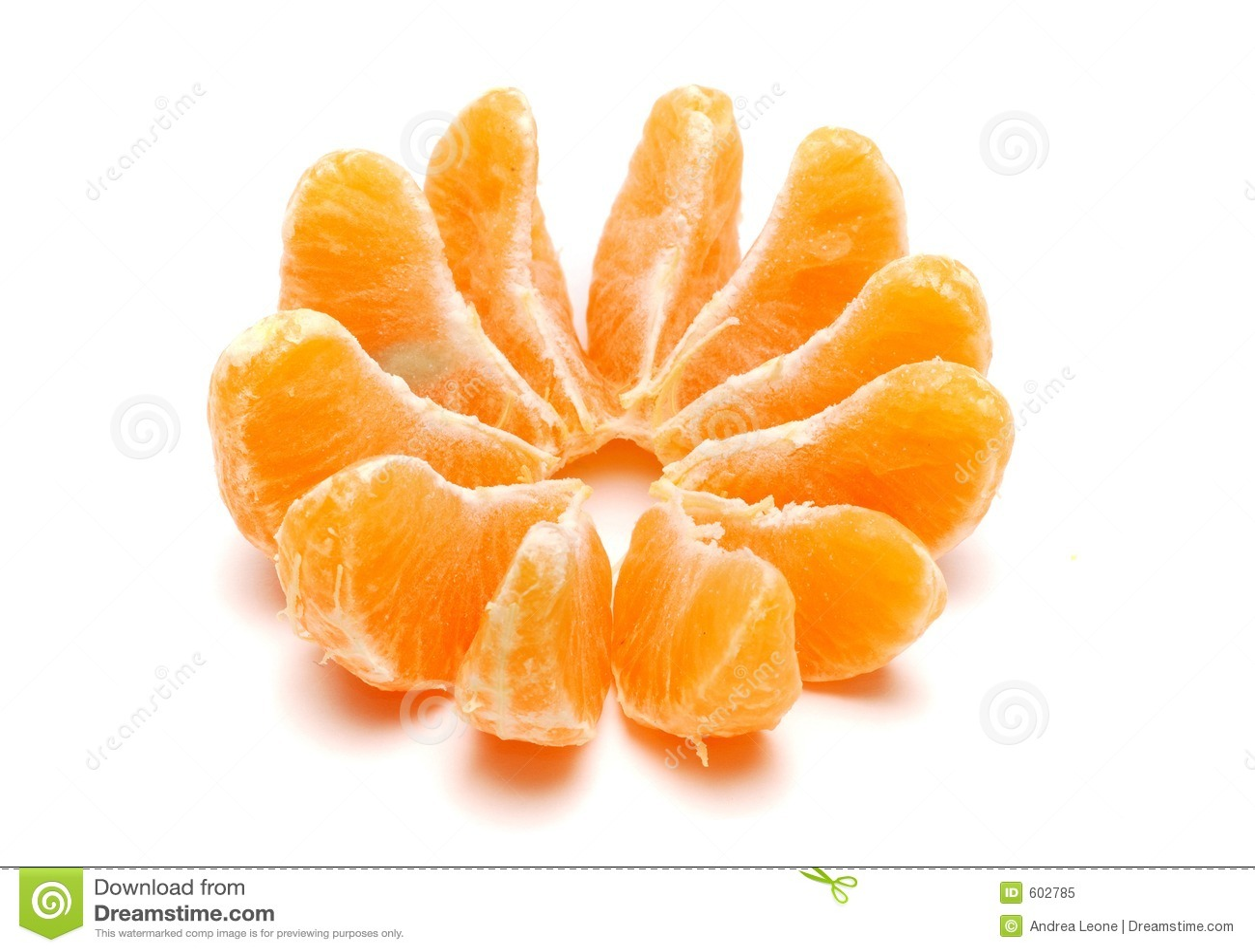 De Plakken van de mandarijn