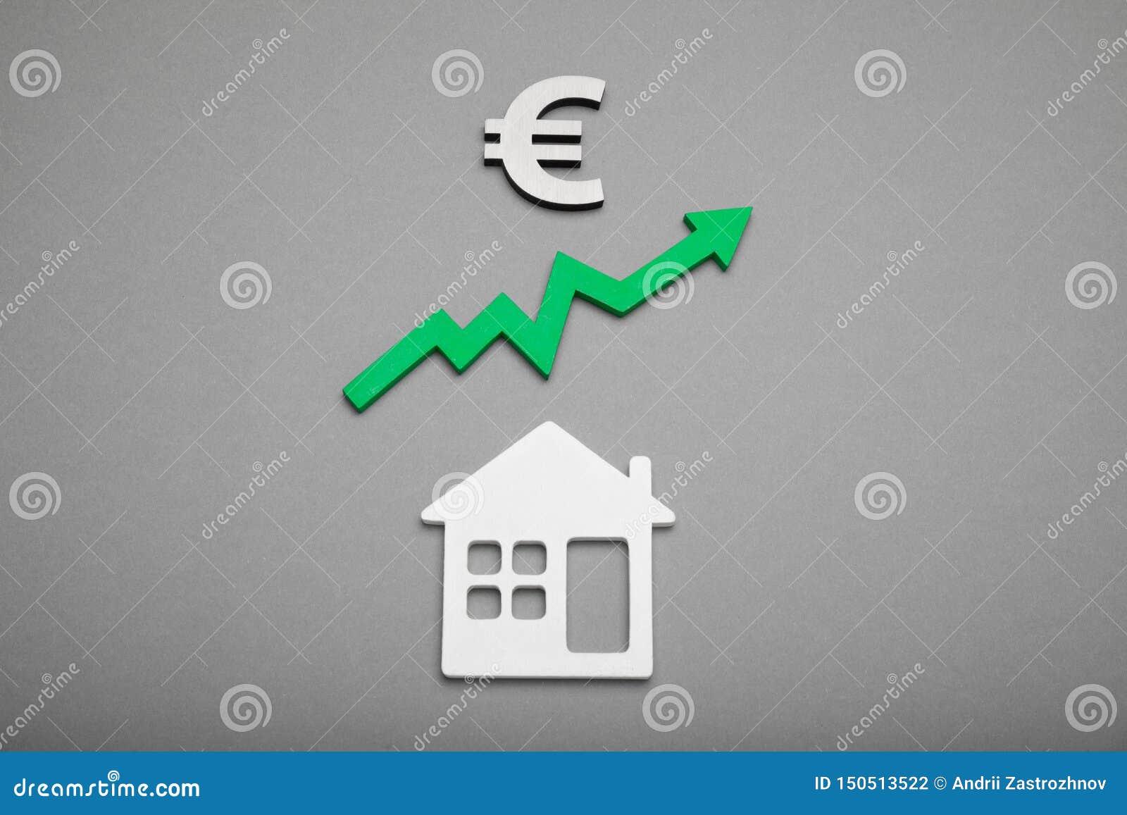 De prijs van de huiswaarde, de activa van het stijgingskrediet De verhoging van het hypotheekbezit